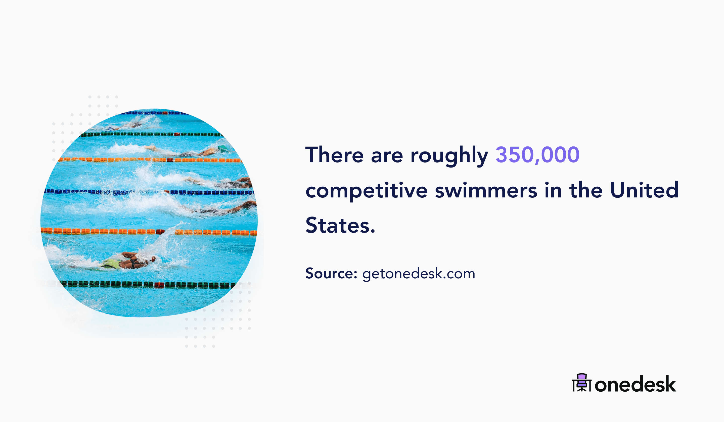 how many competitive swimmers are there