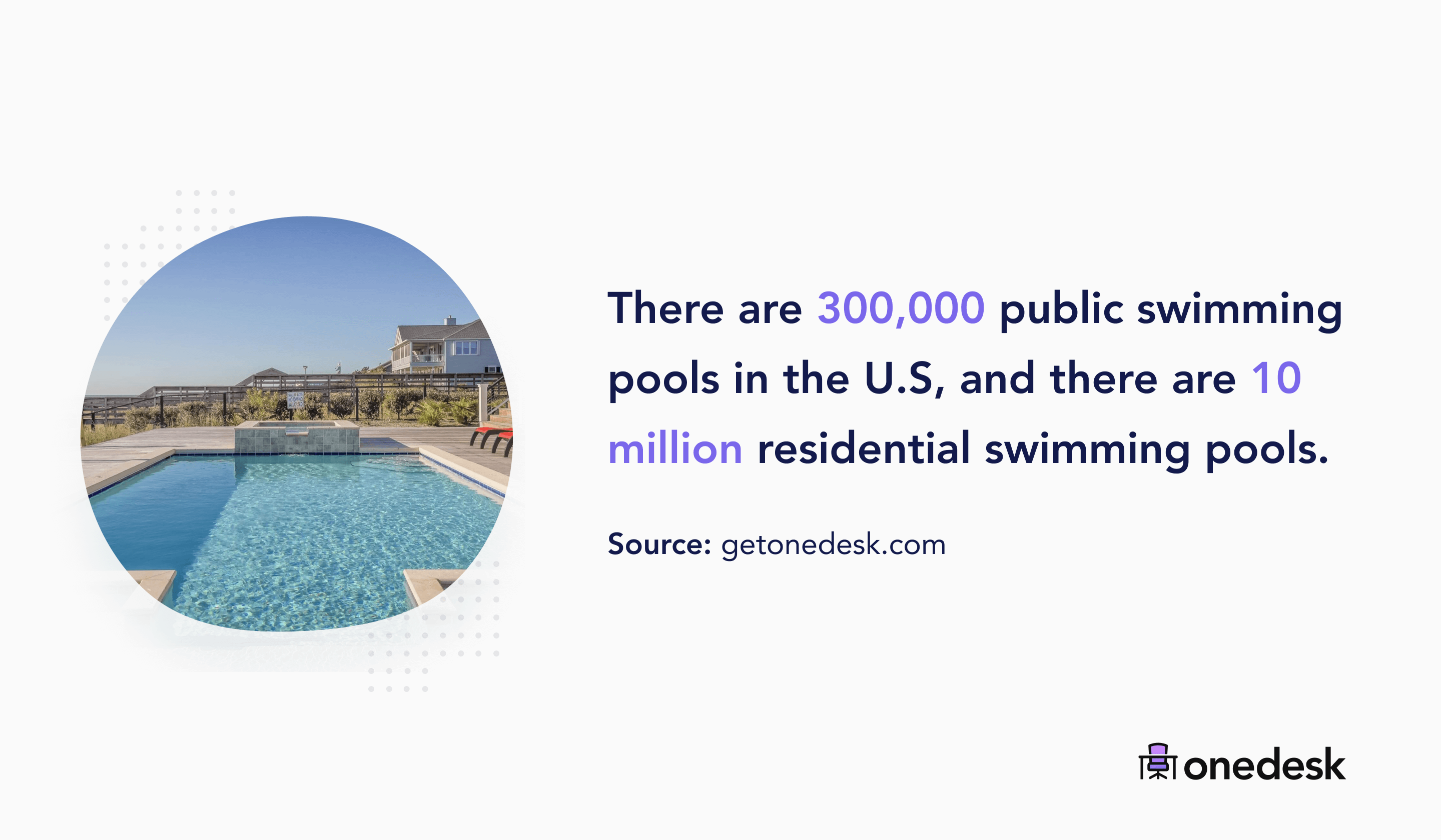 how many pools are in the USA