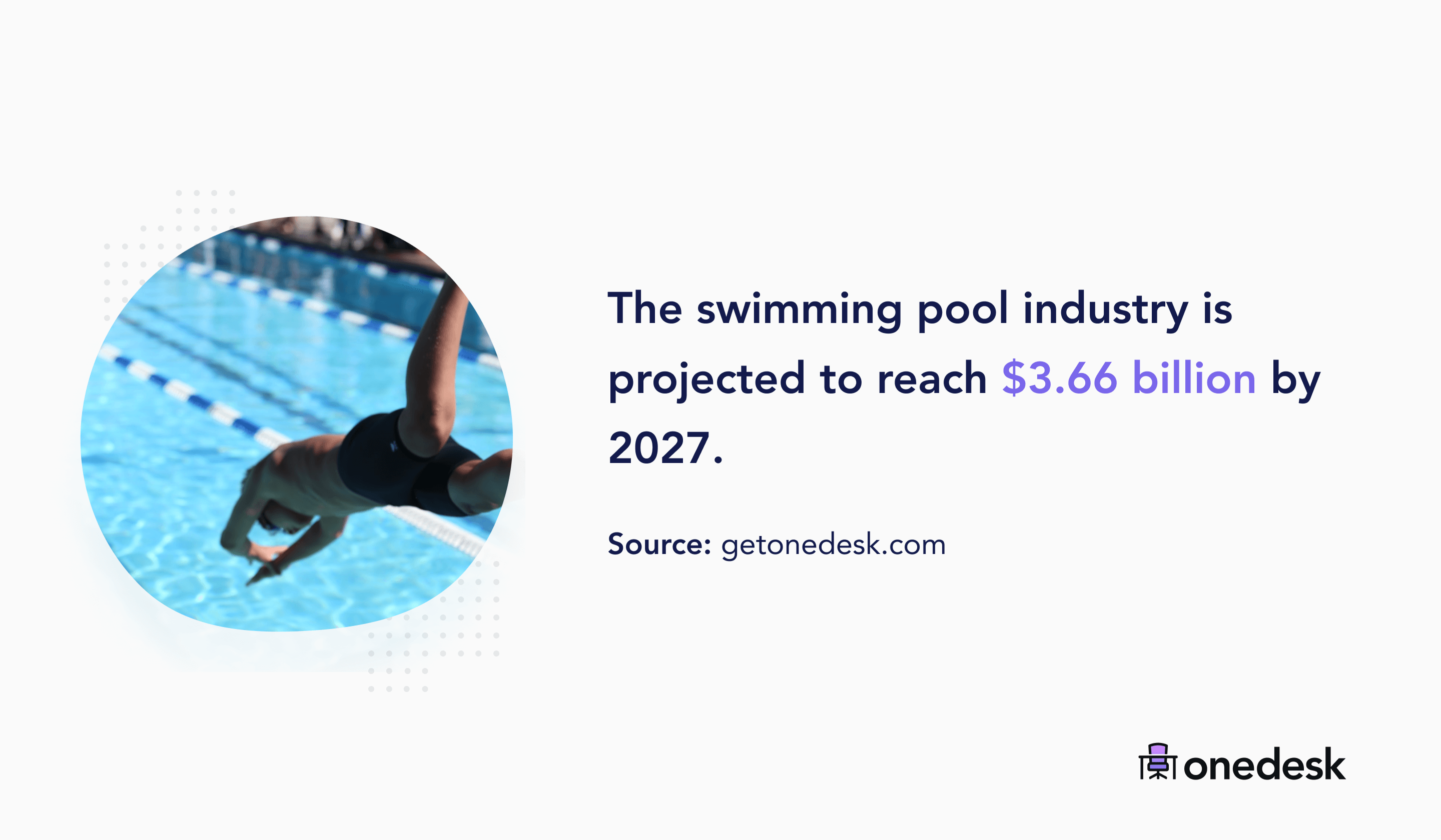 swimming pool industry growth