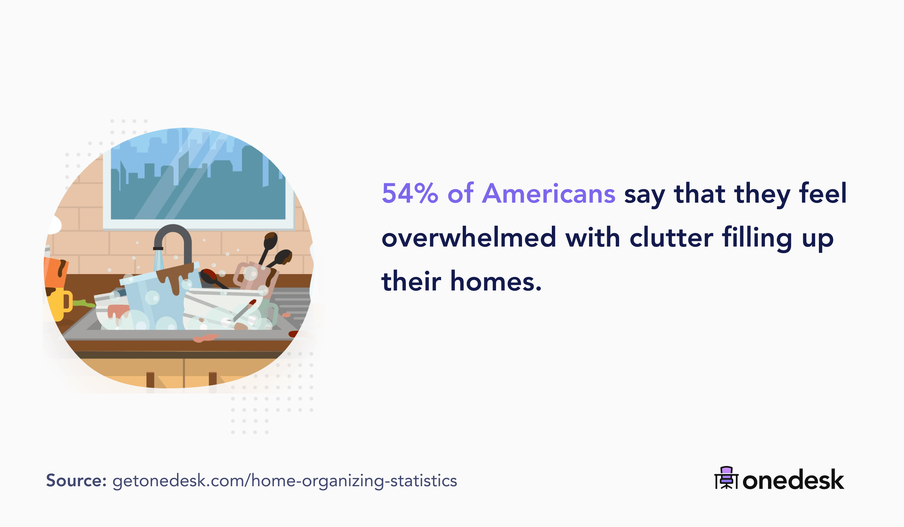 Americans are overwhelmed with clutter