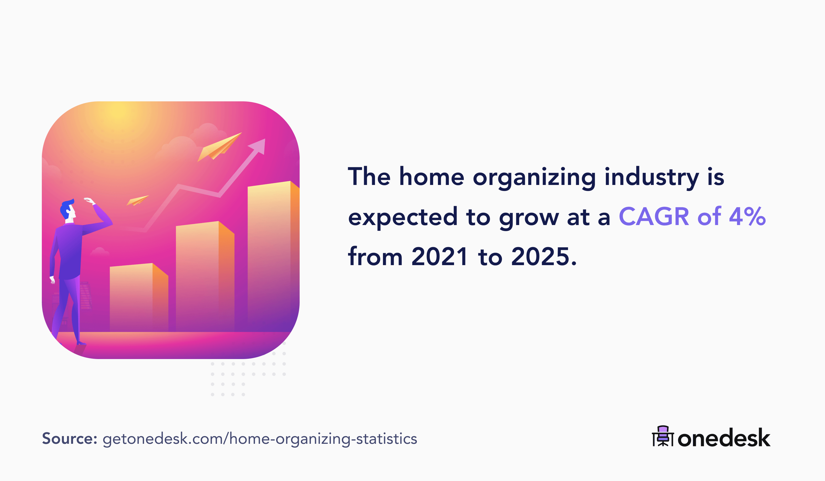 home organizing industry growth