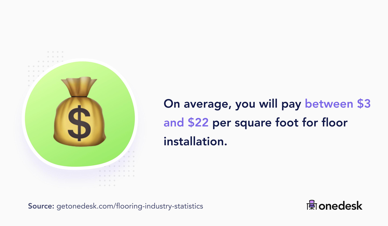 average price to install floors
