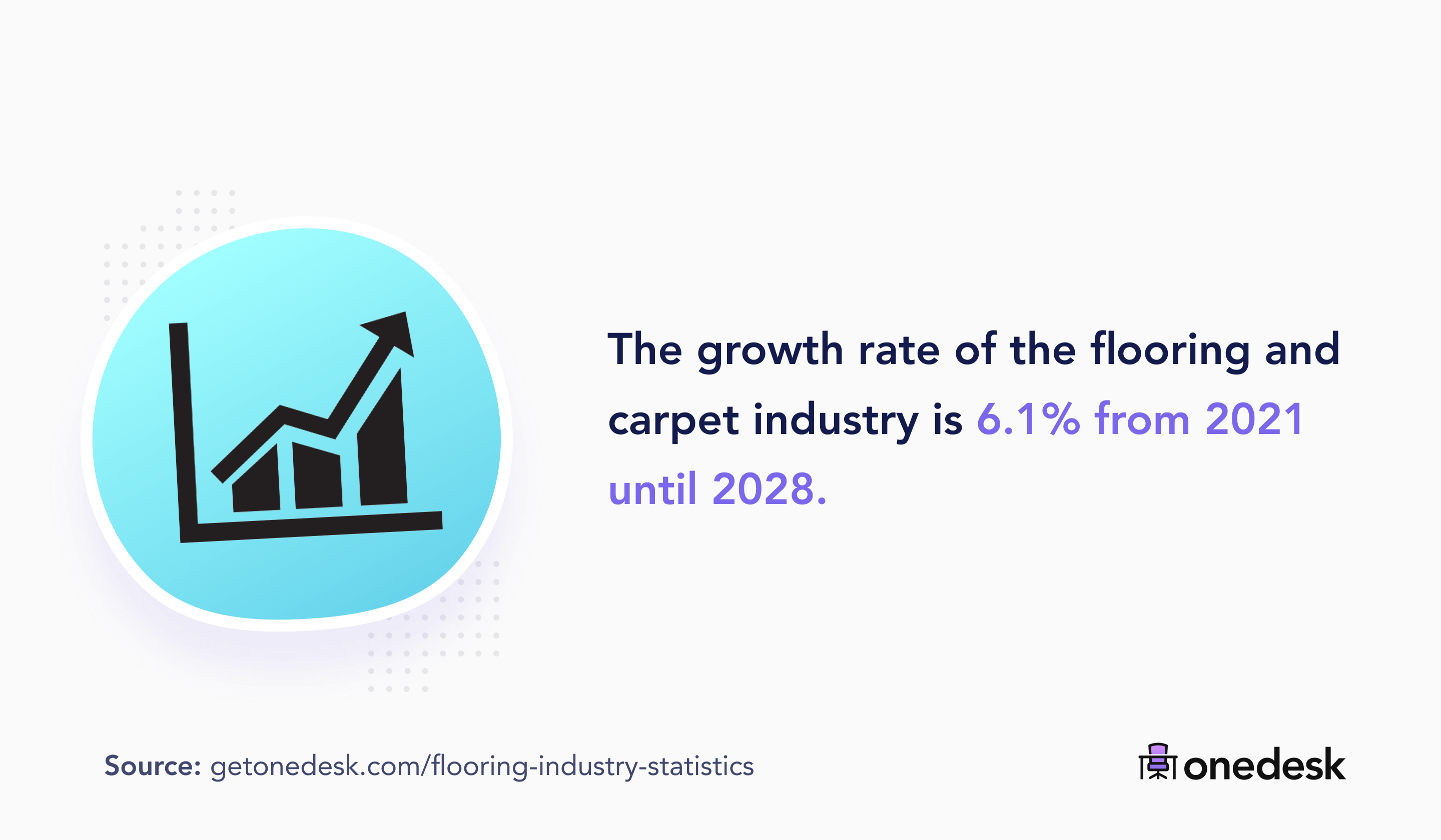 flooring and carpet industry growth