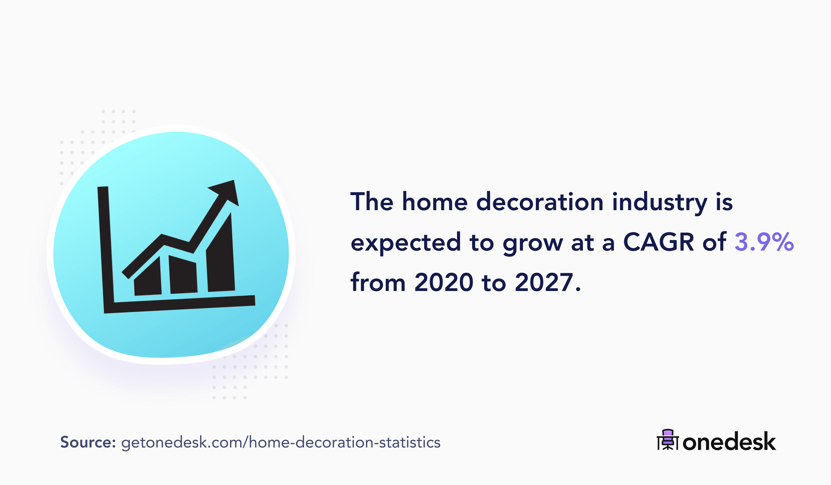 home decoration industry growth rate