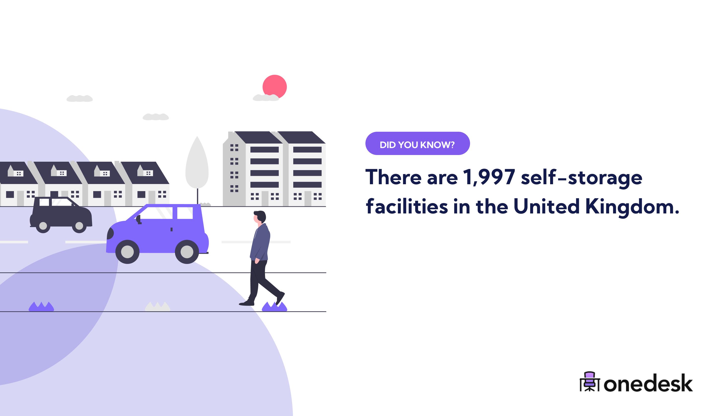 1,997 self-storage facilities in the UK