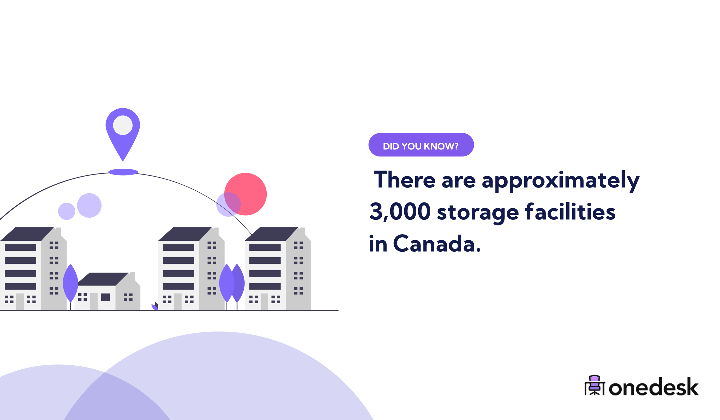 amount of storage facilities in Canada