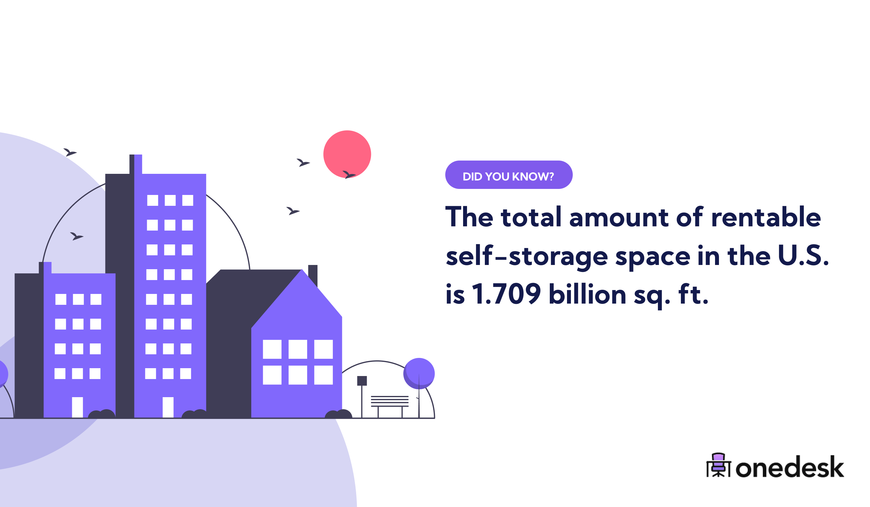 total amount of rentable self storage space in the US