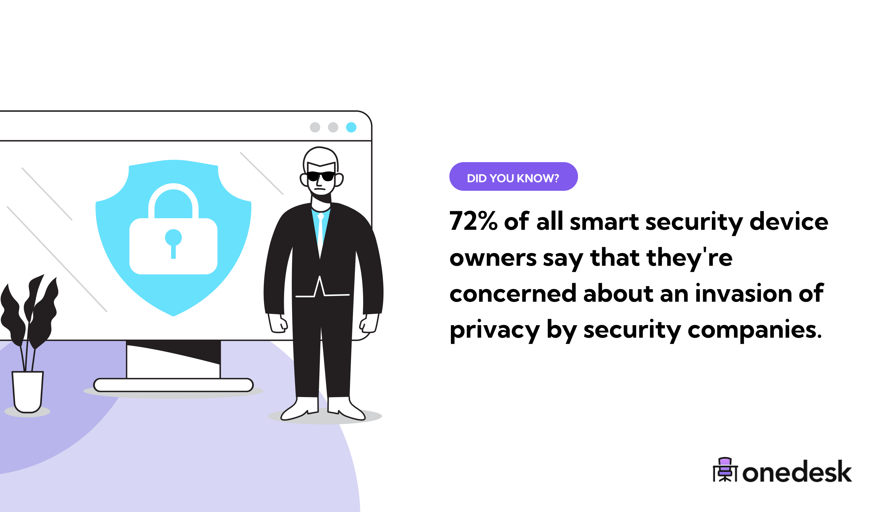 smart security devices owners worry about privacy