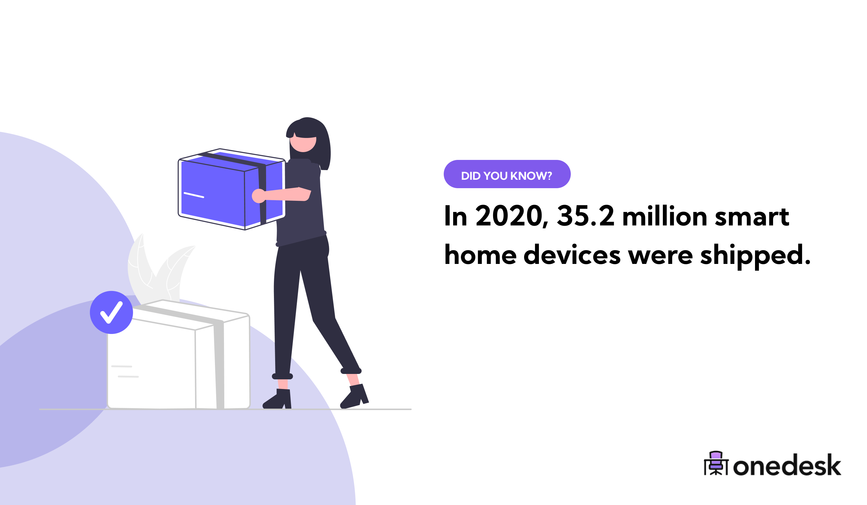 how many smart homes are in the USA