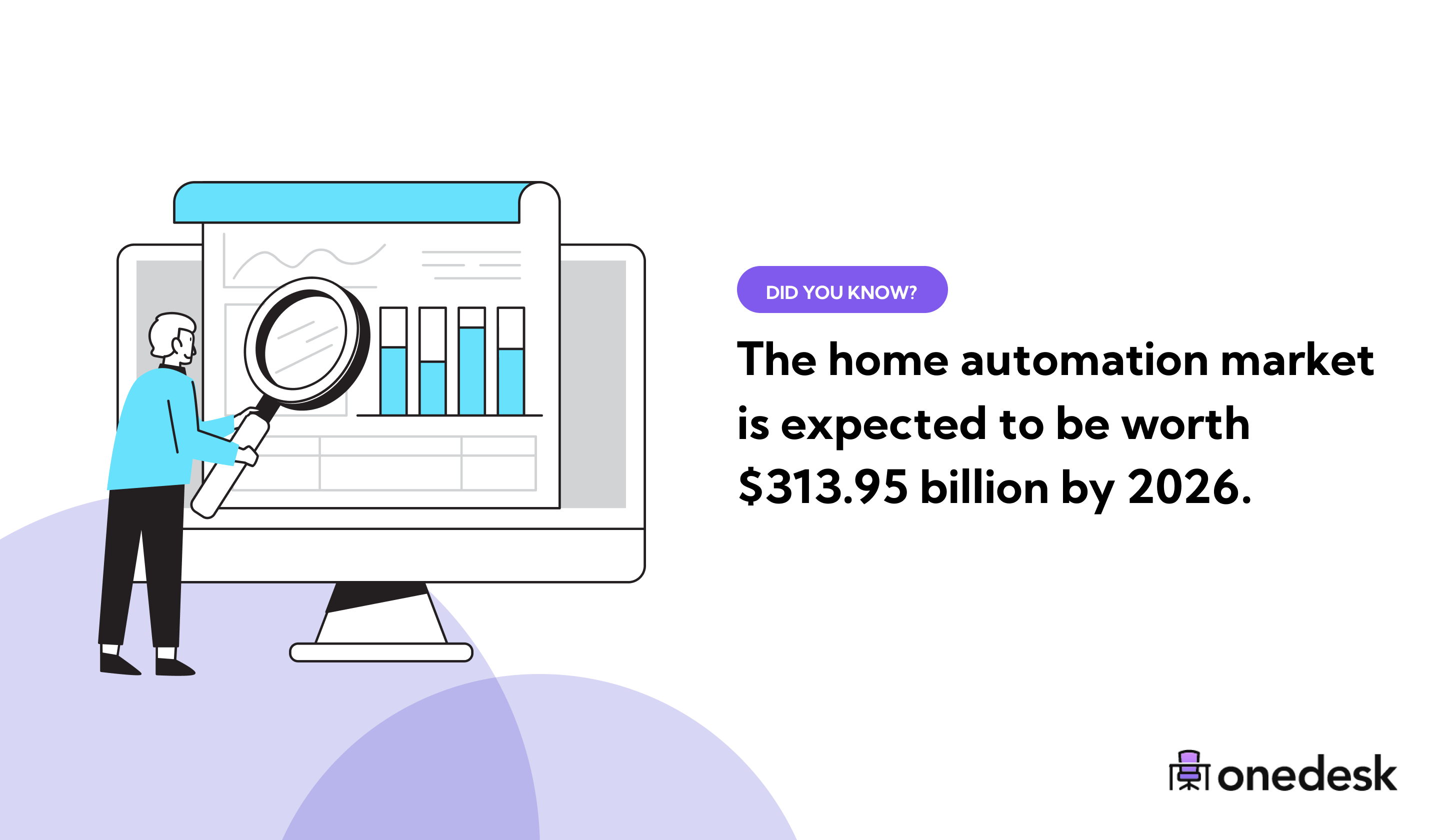 home automation market size by 2026