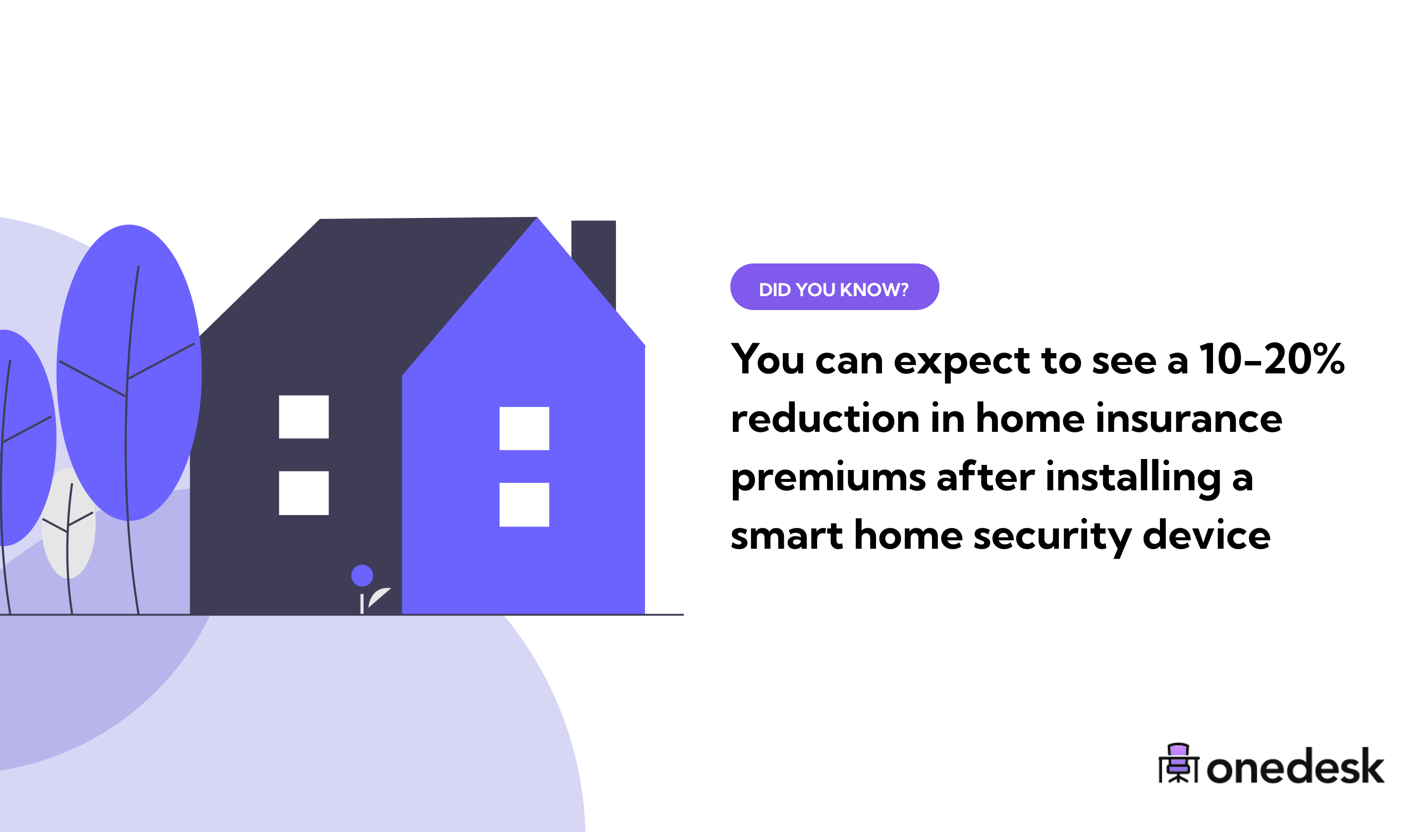 home insurance premiums reduction with smart homes