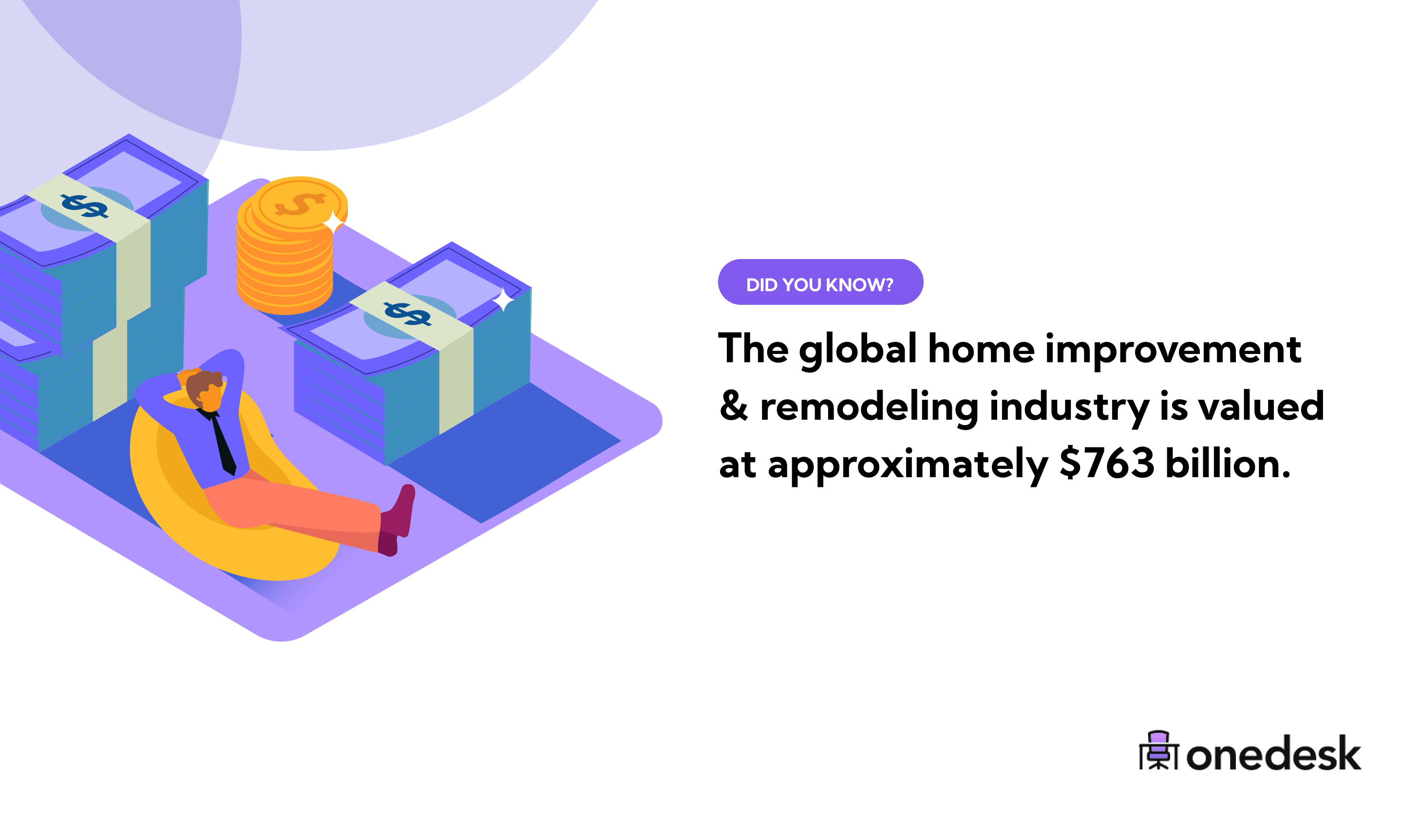 global home improvement industry size