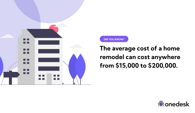 average home renovation cost