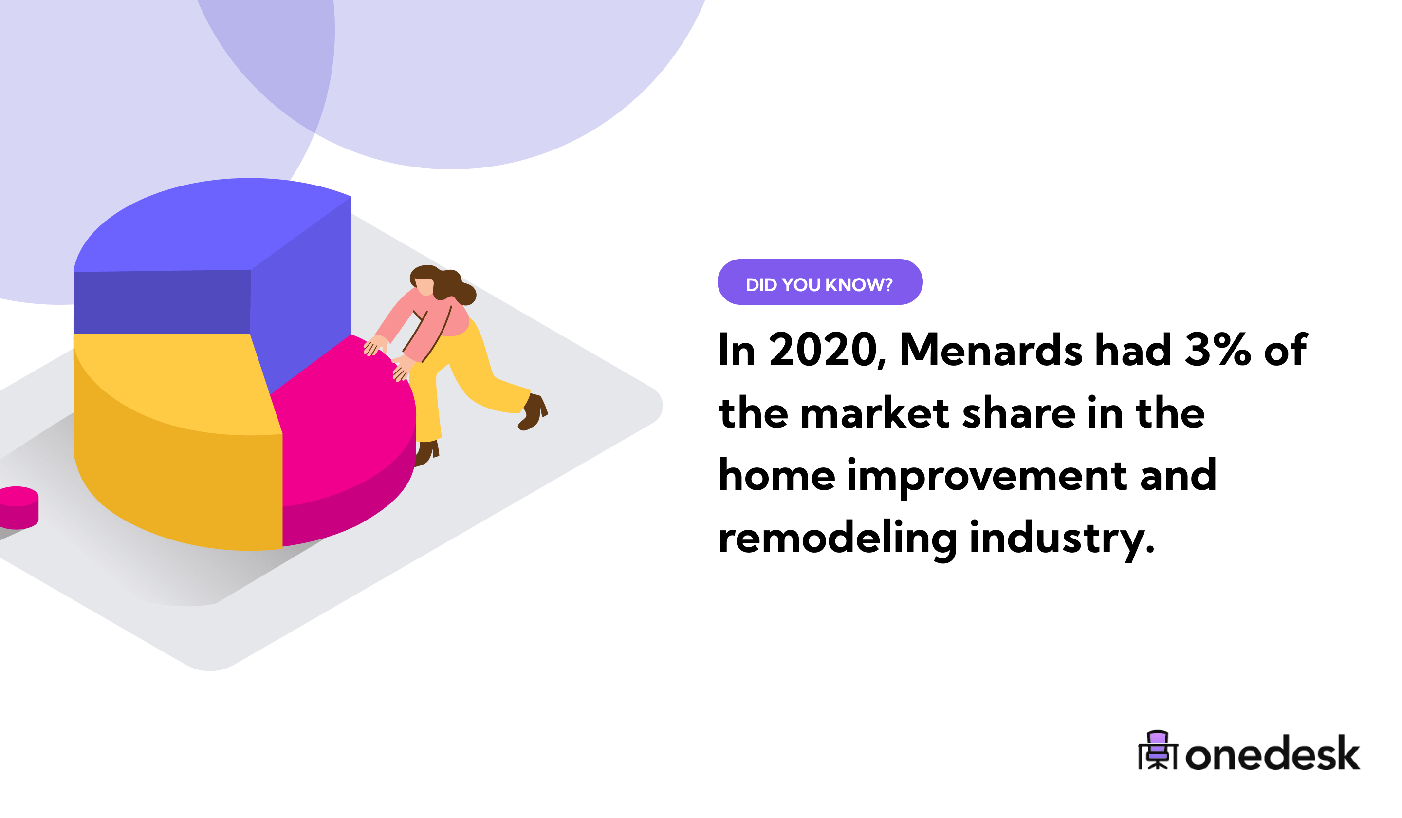 menards market share in the home improvement industry