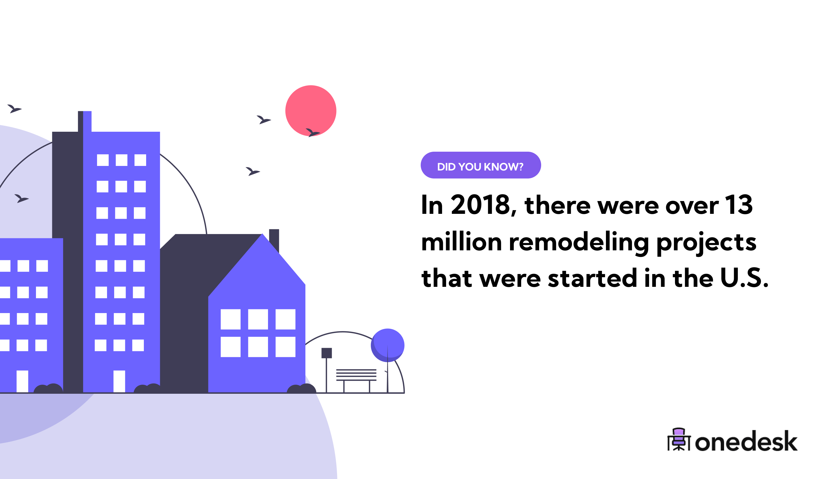 remodeling projects in the usa