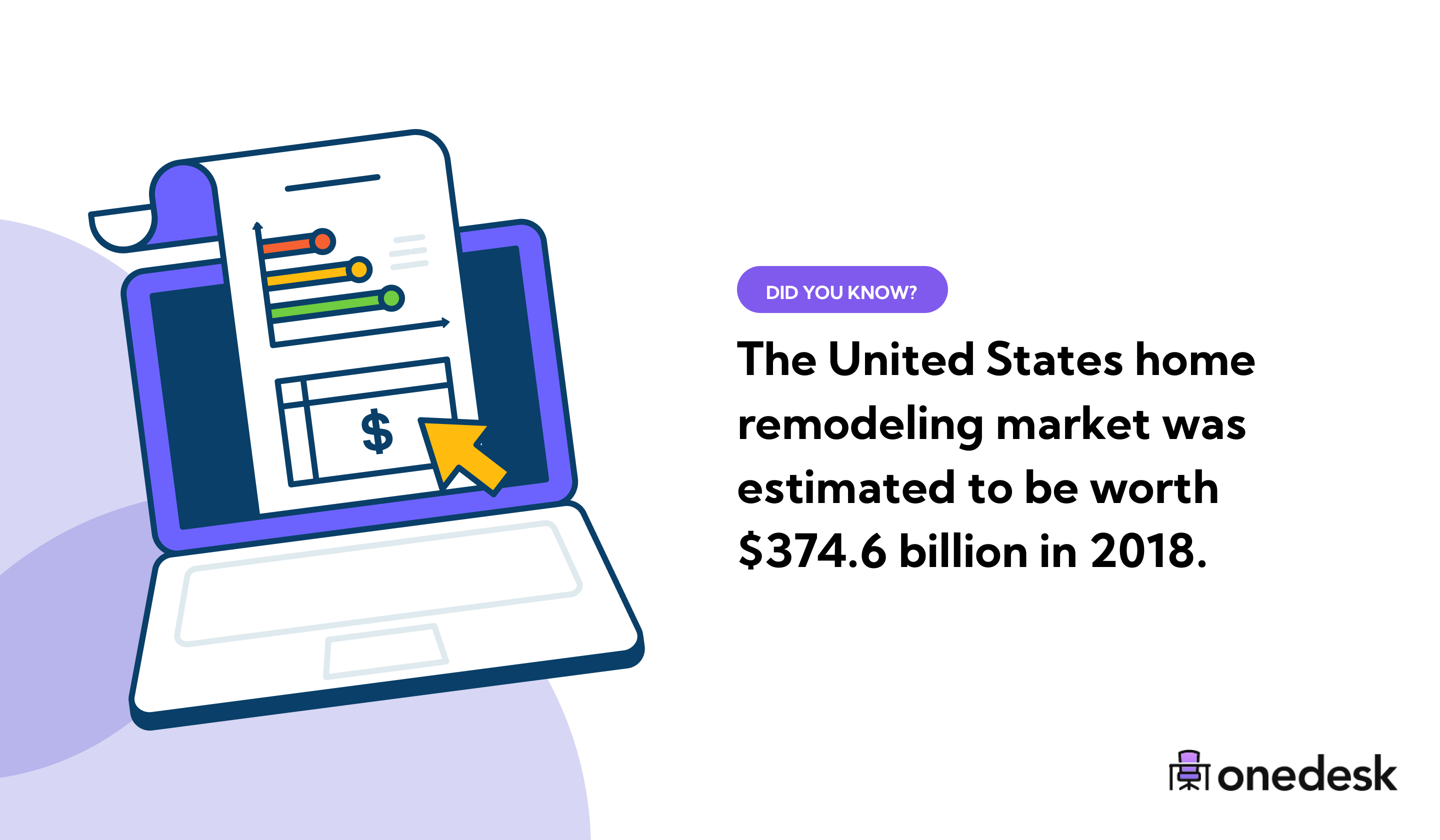 usa home remodeling size