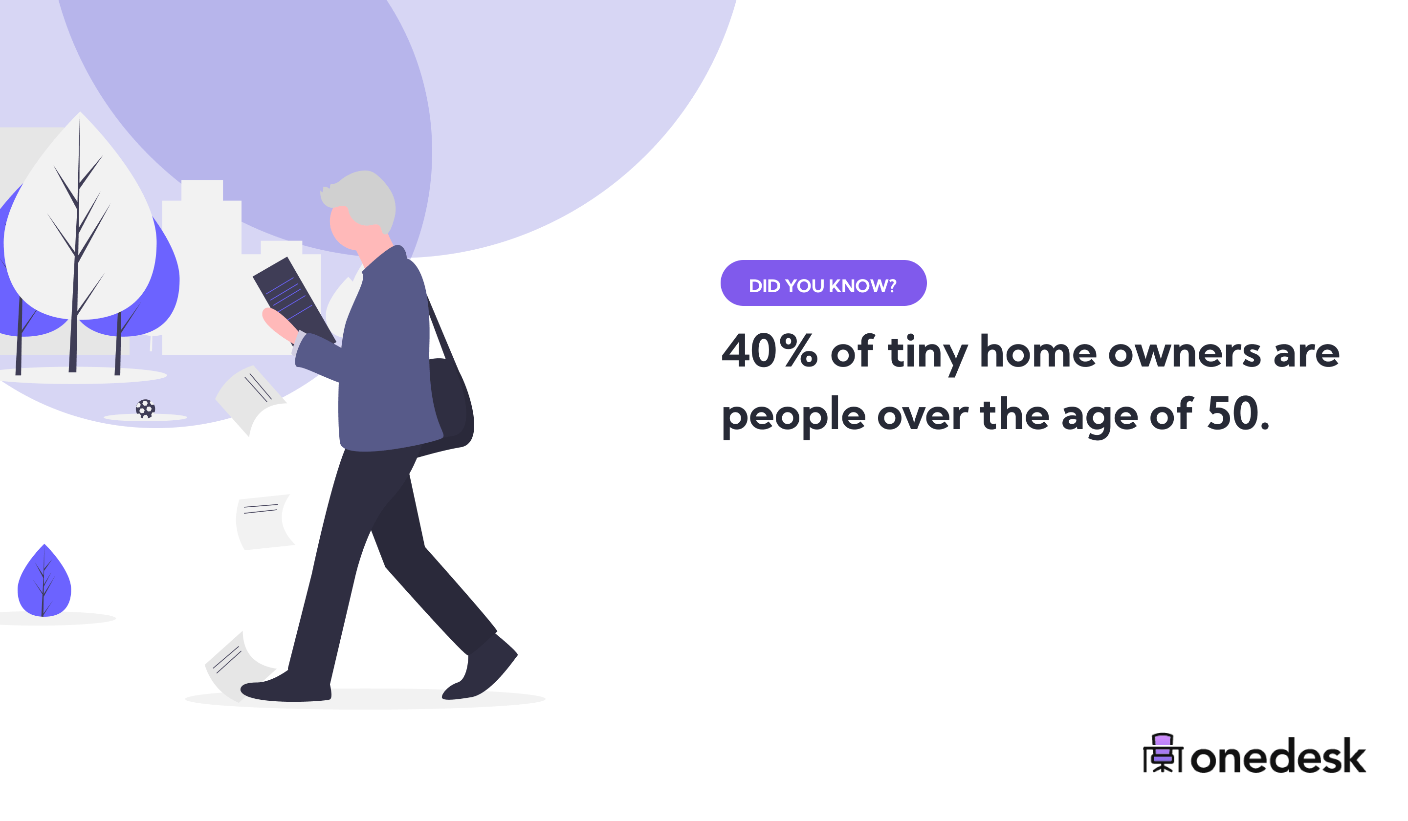 almost half of tiny home owners are older than 50