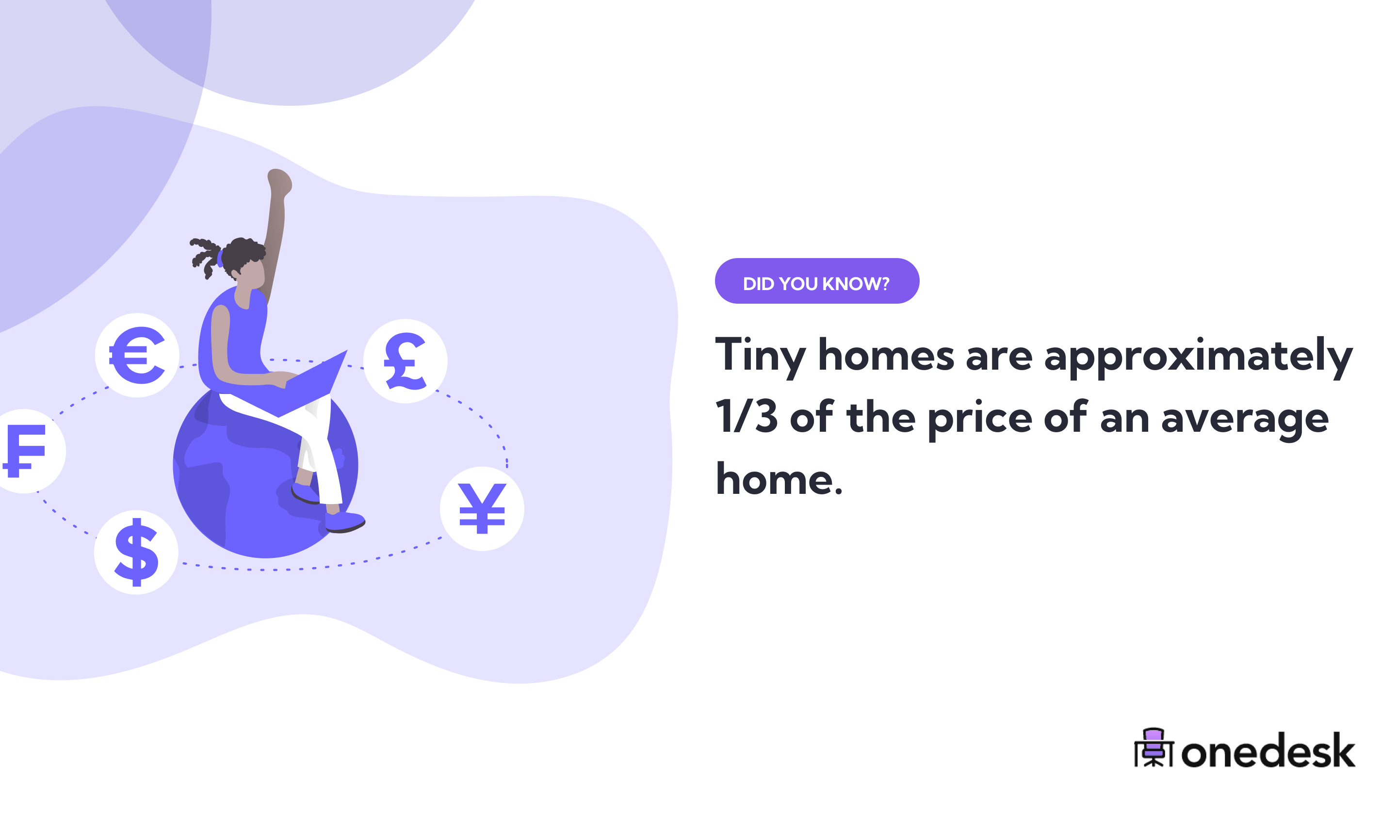 tiny homes cost 1/3 the price of regular homes