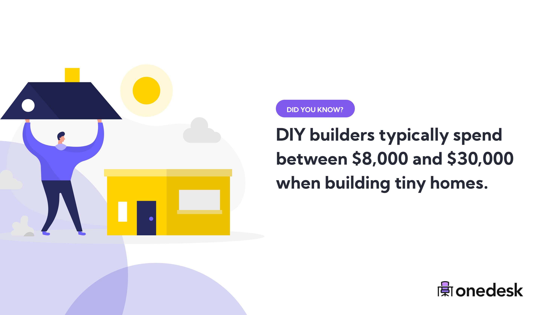 DIY tiny home builders spending amounts