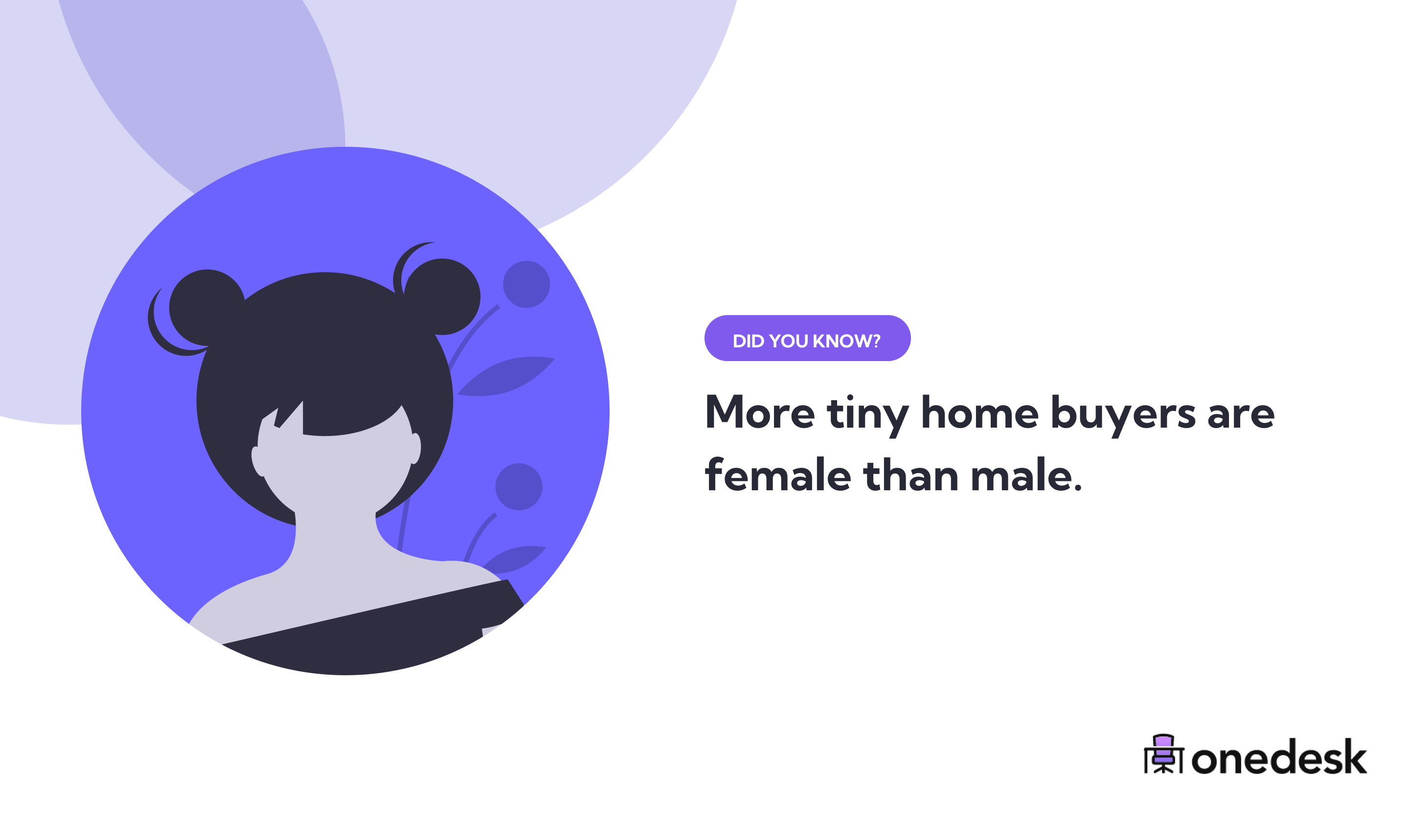 more tiny home buyers are female
