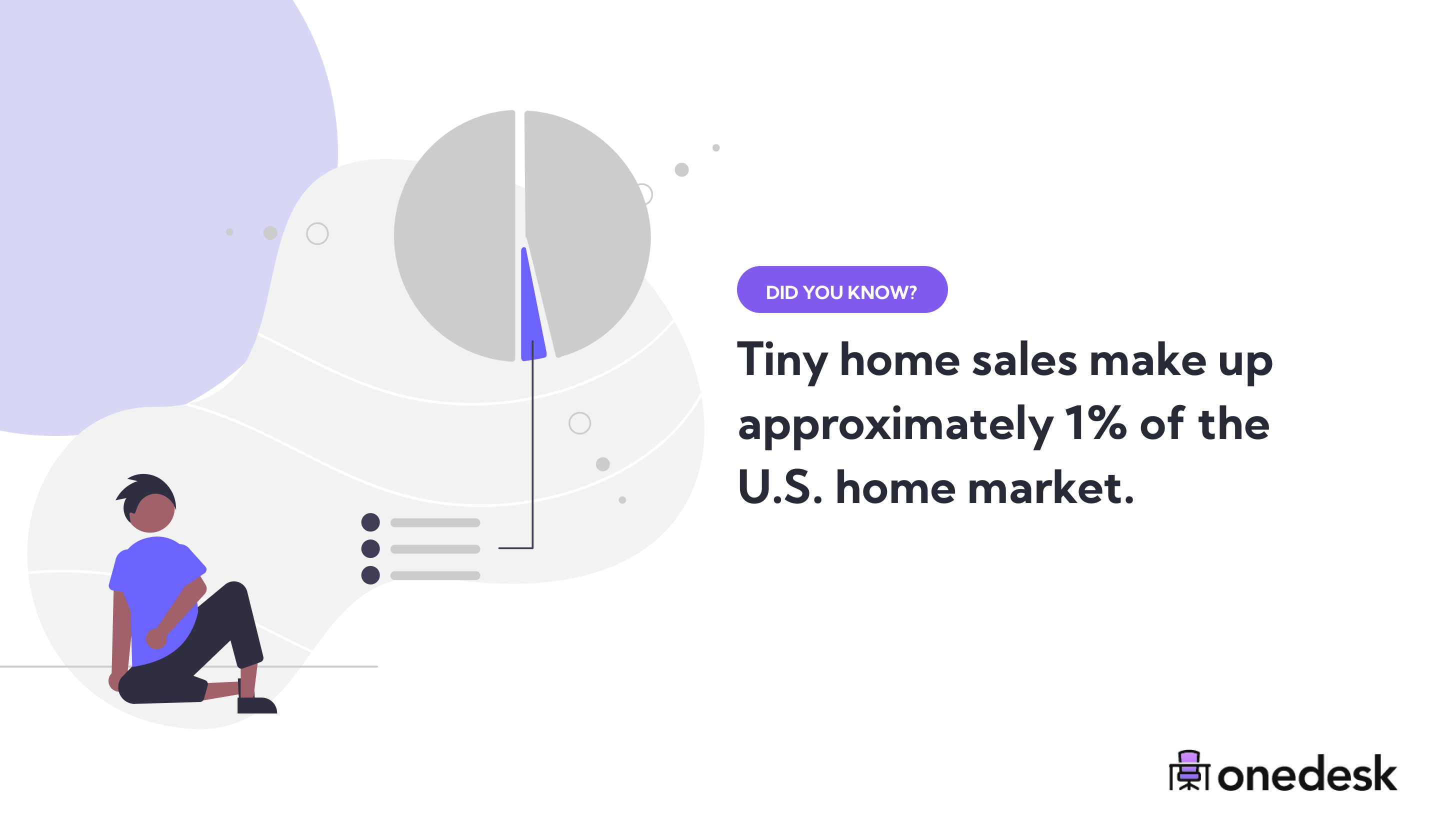 tiny home sales in the USA