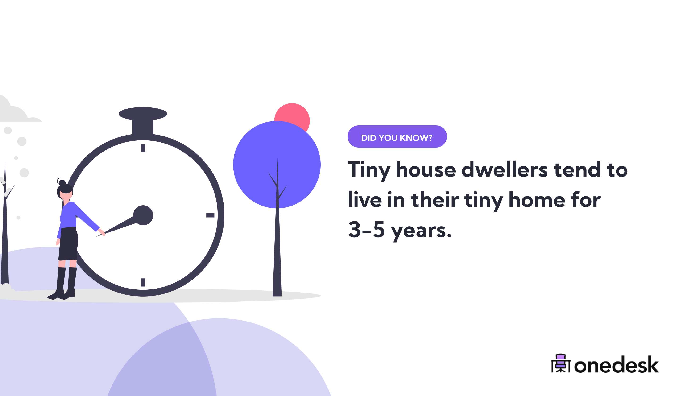people live in tiny homes for 3 to 5 years