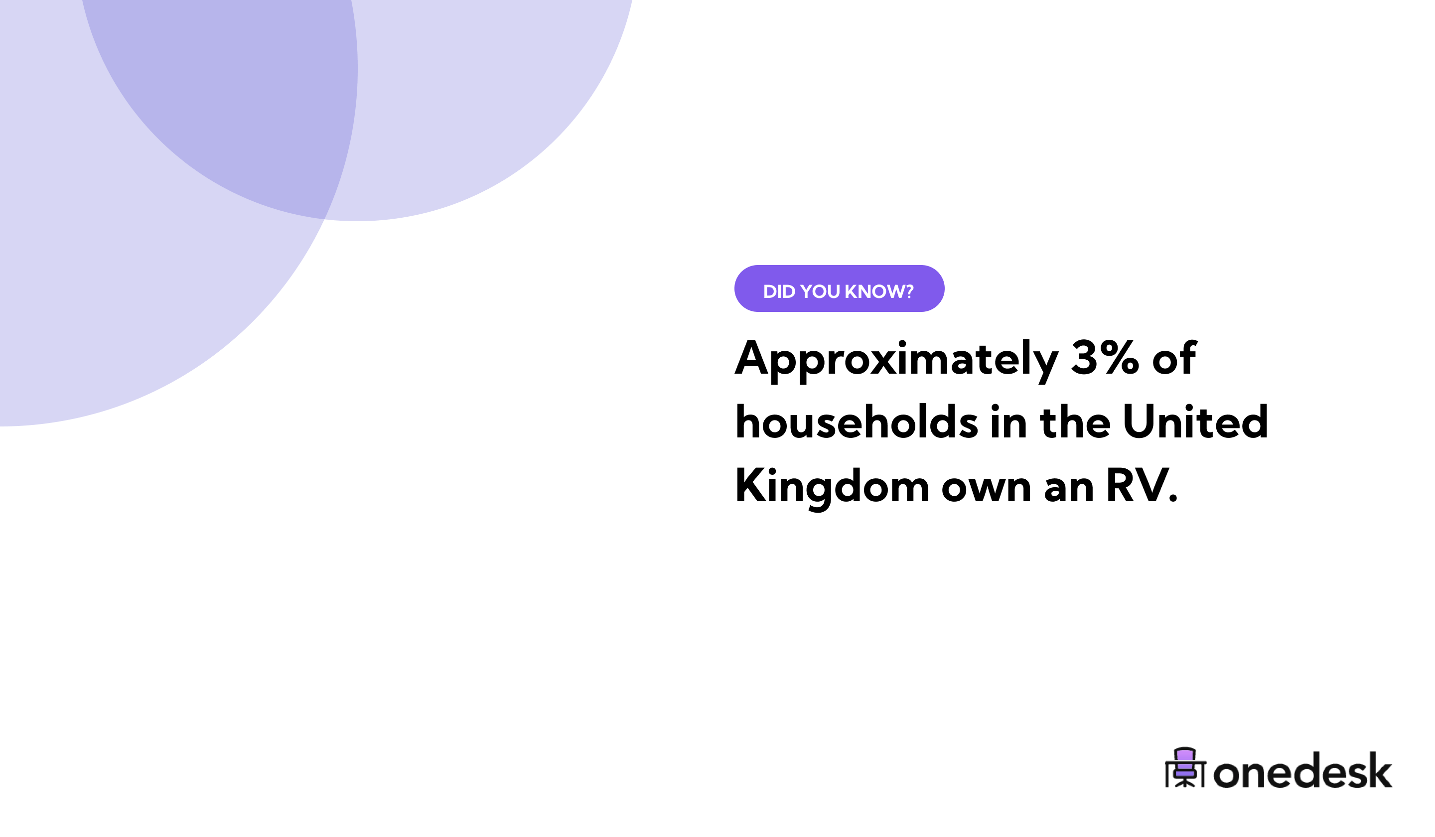 percent of households in UK that own an RV