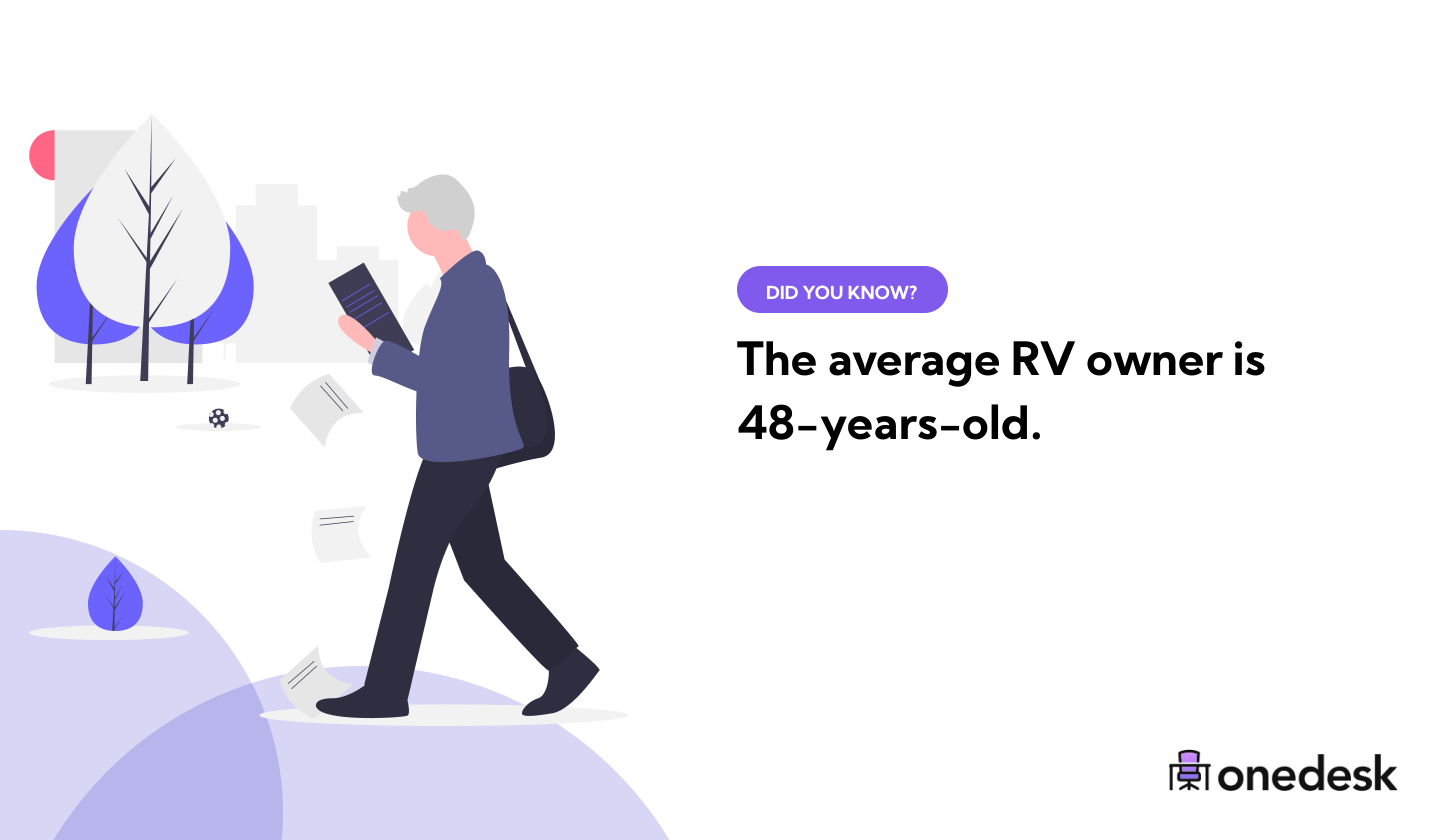 average age of RV owners