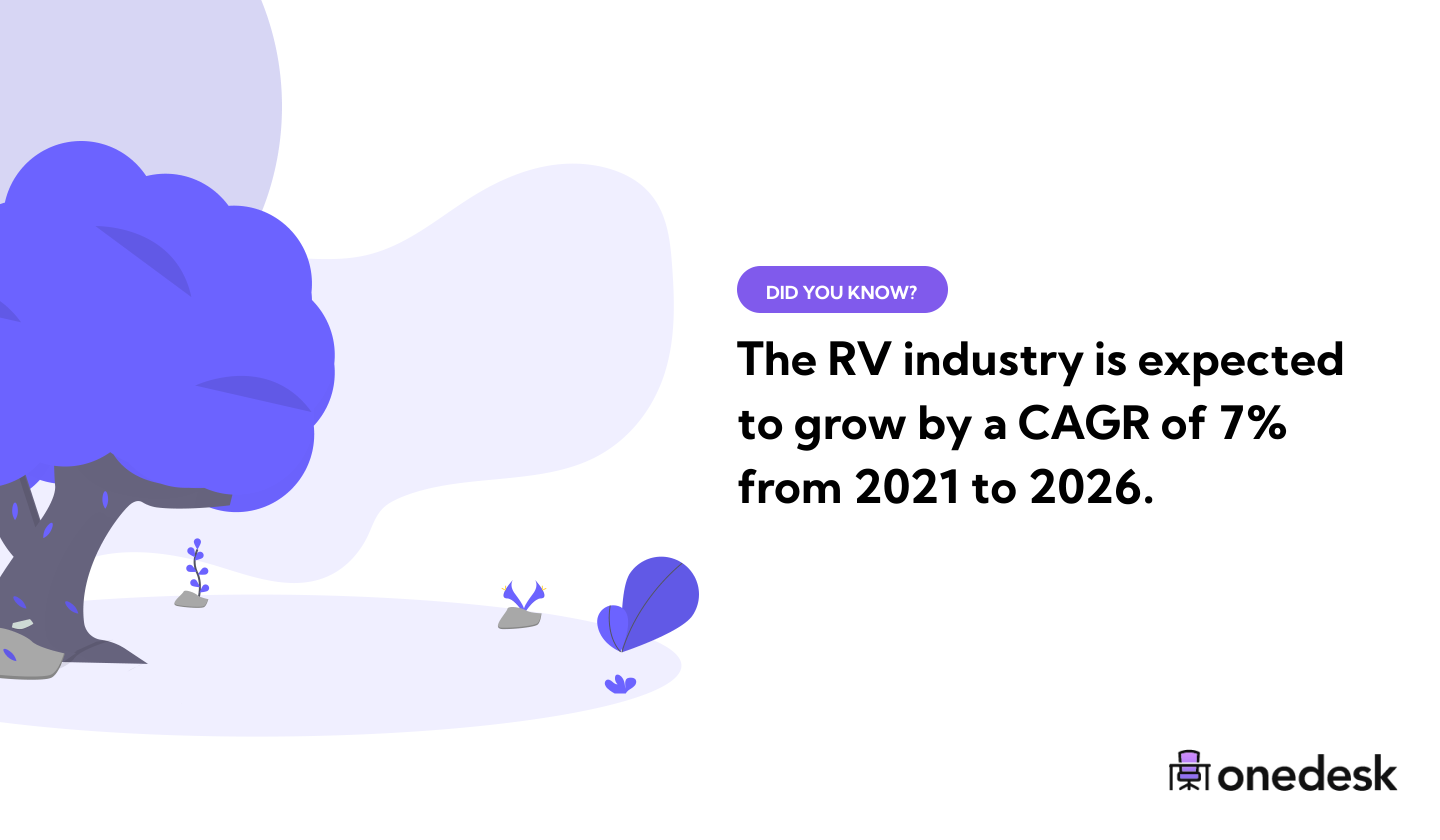 RV industry growth rate