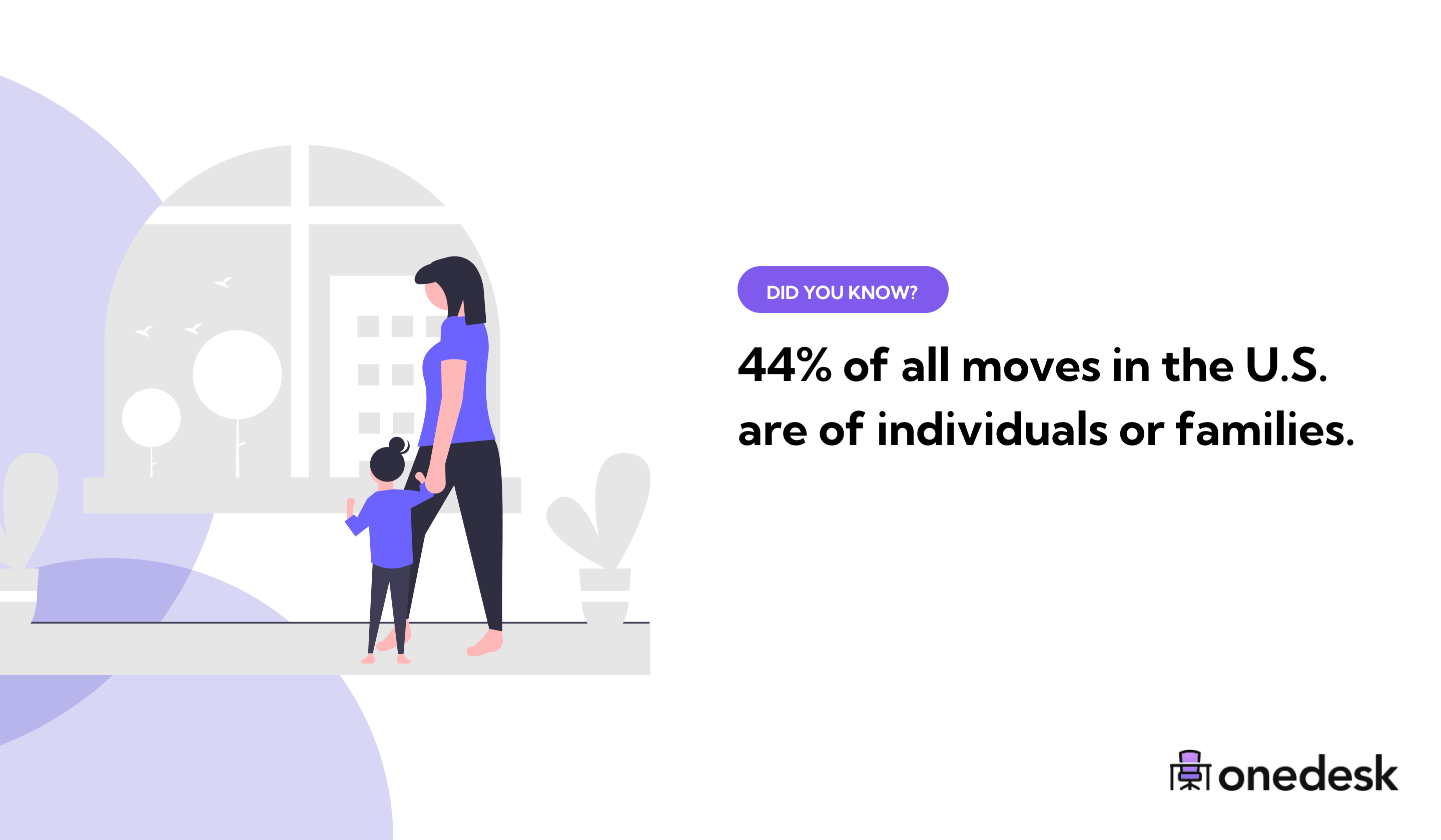 44% of all moves in the U.S. are of individuals or families