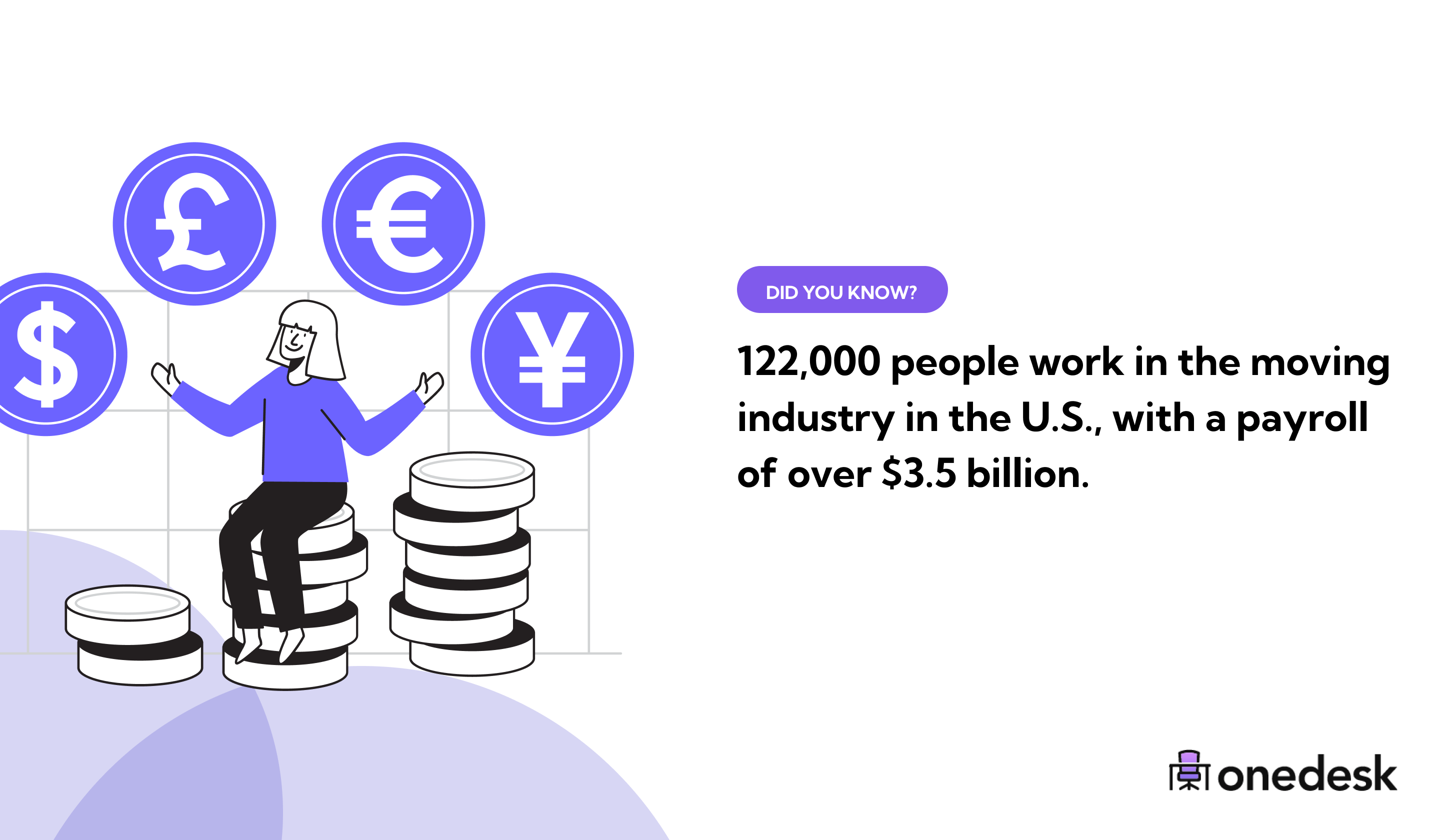 how many people work in the moving industry