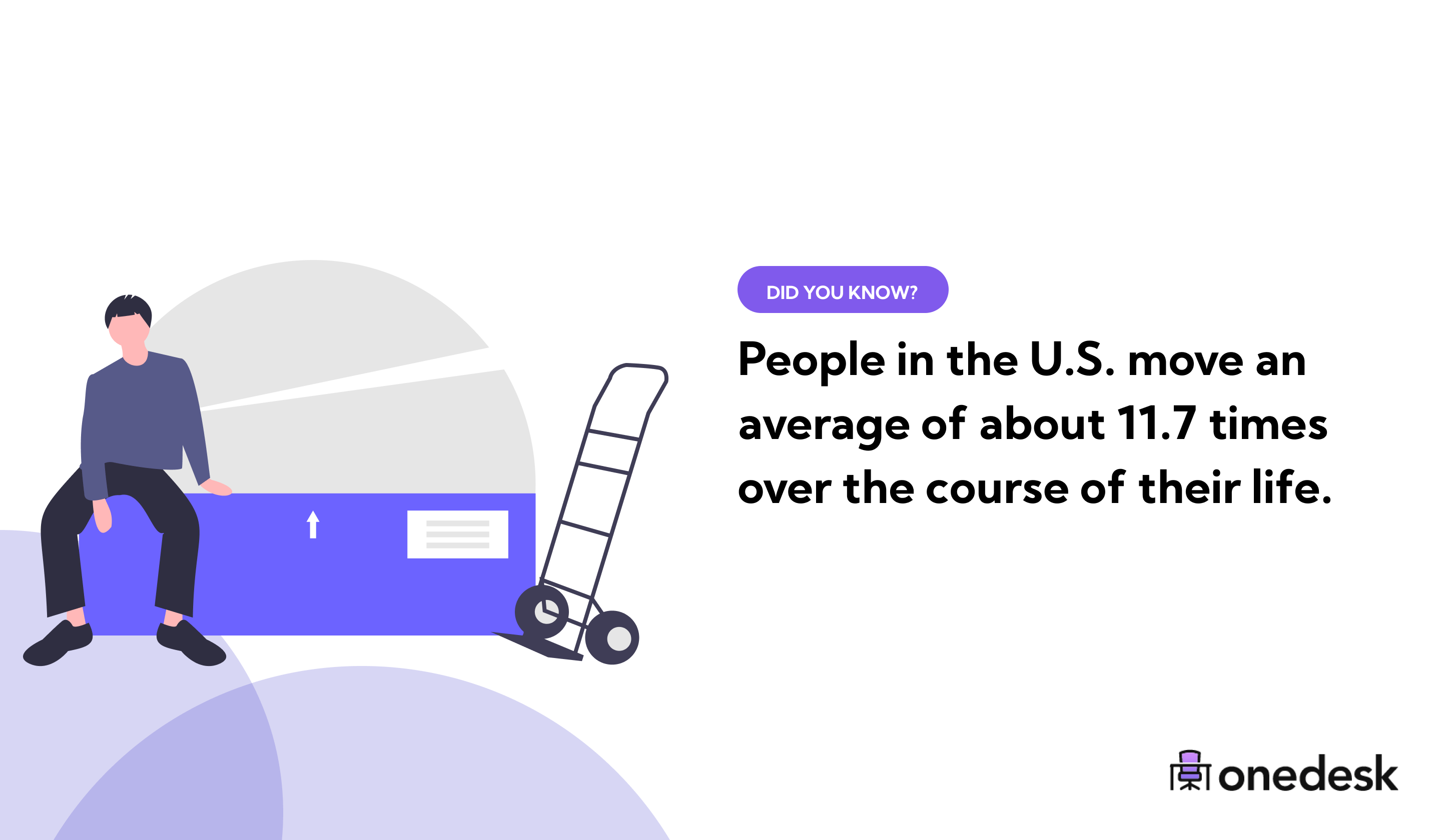 how many times people move in their life
