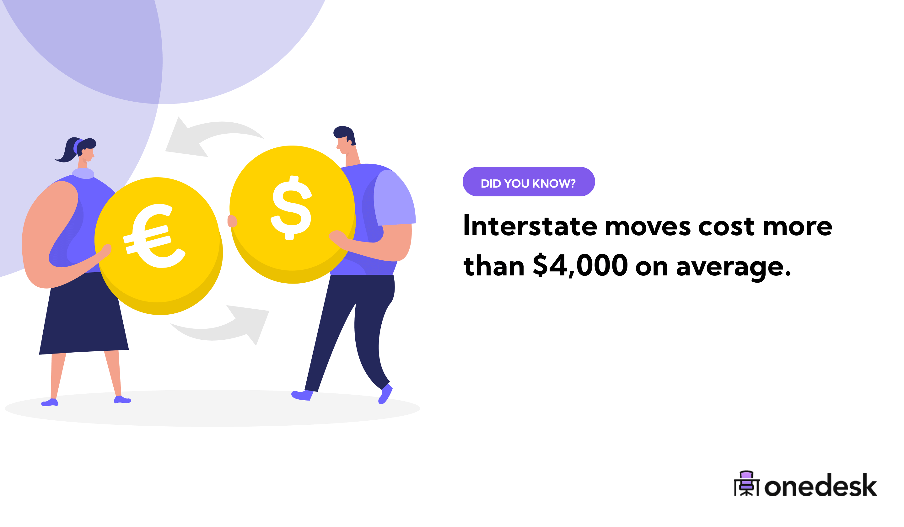 interstate moves cost $4,000 on average