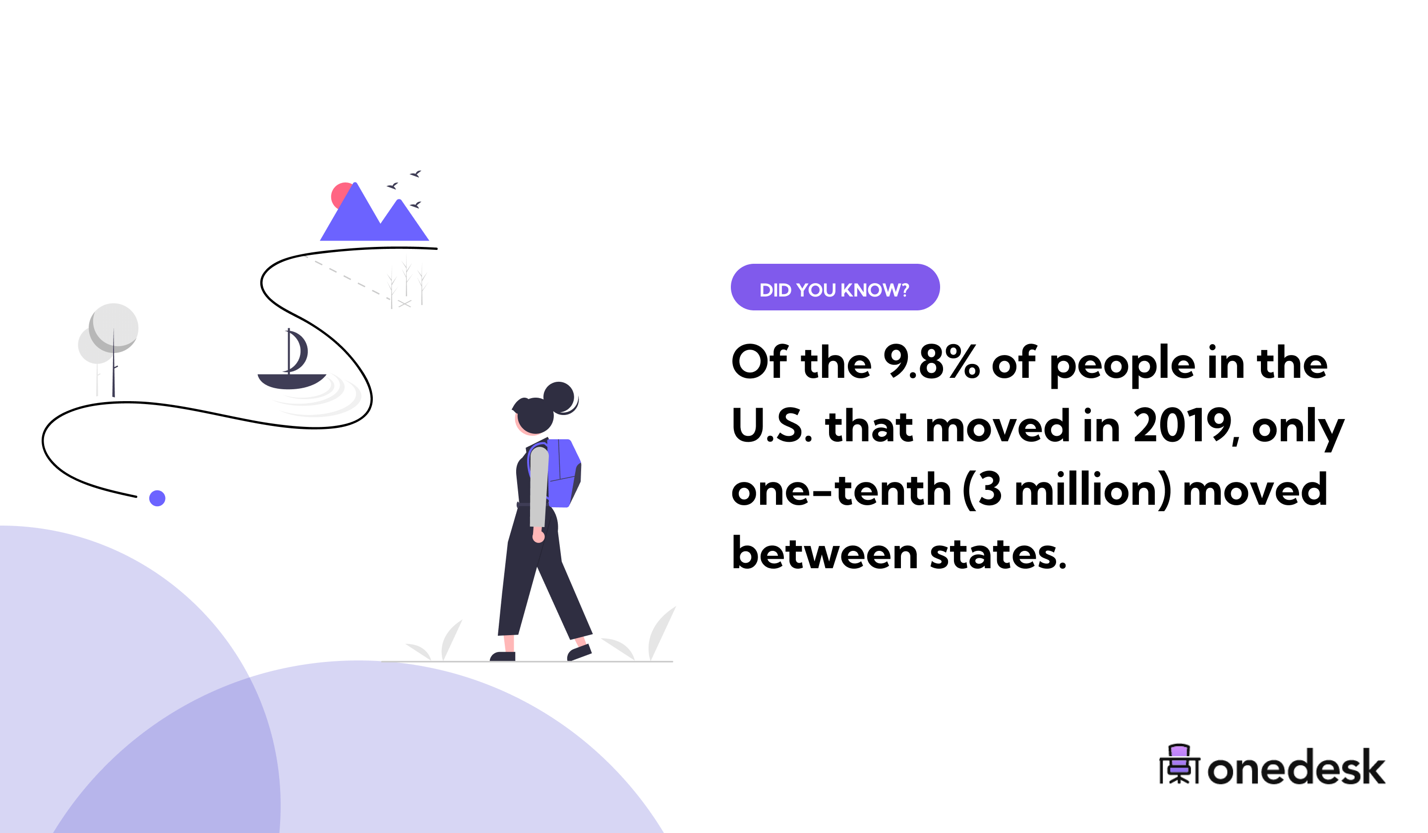 interstate moving in the usa
