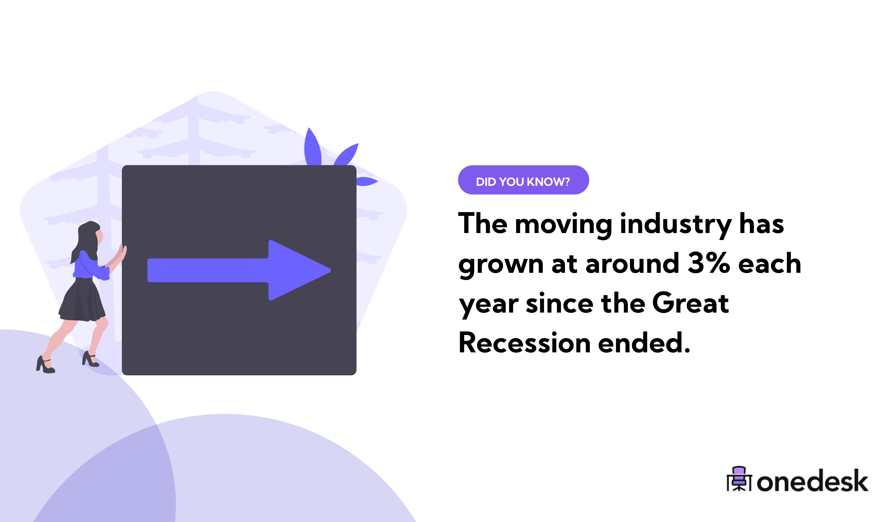 moving industry growth rate