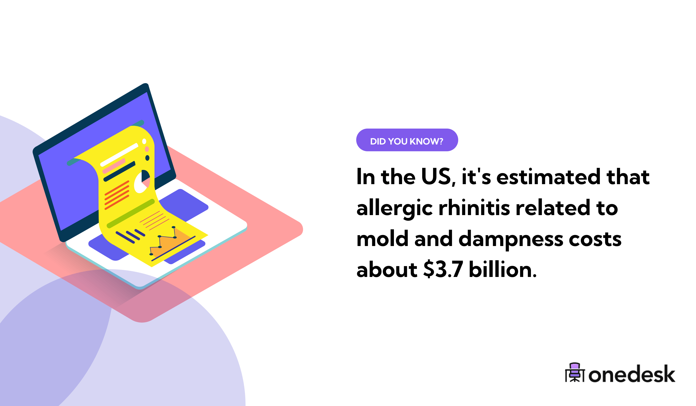 cost of allergic rhinitis related to mold