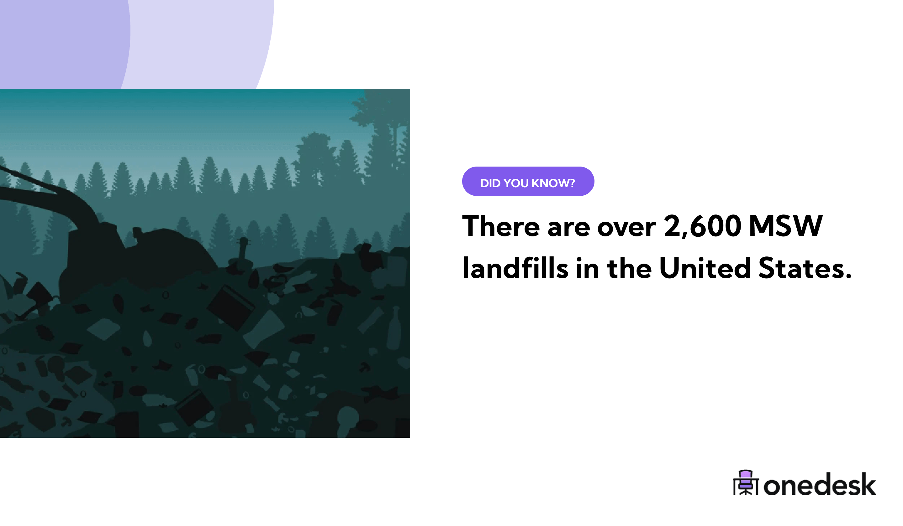 how many landfills are in the united states