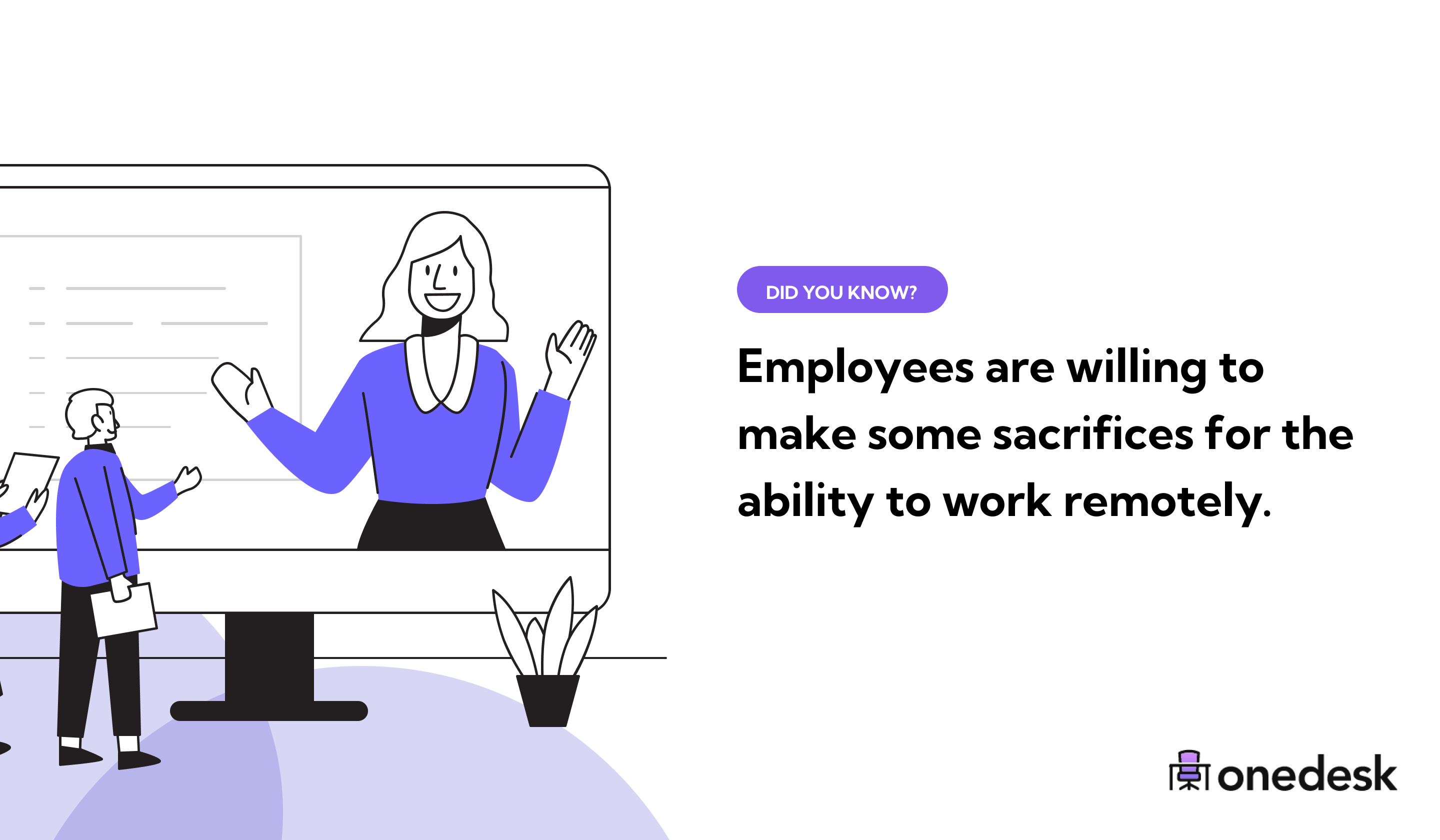 employees are willing to make sacrifices for the ability to work remotely