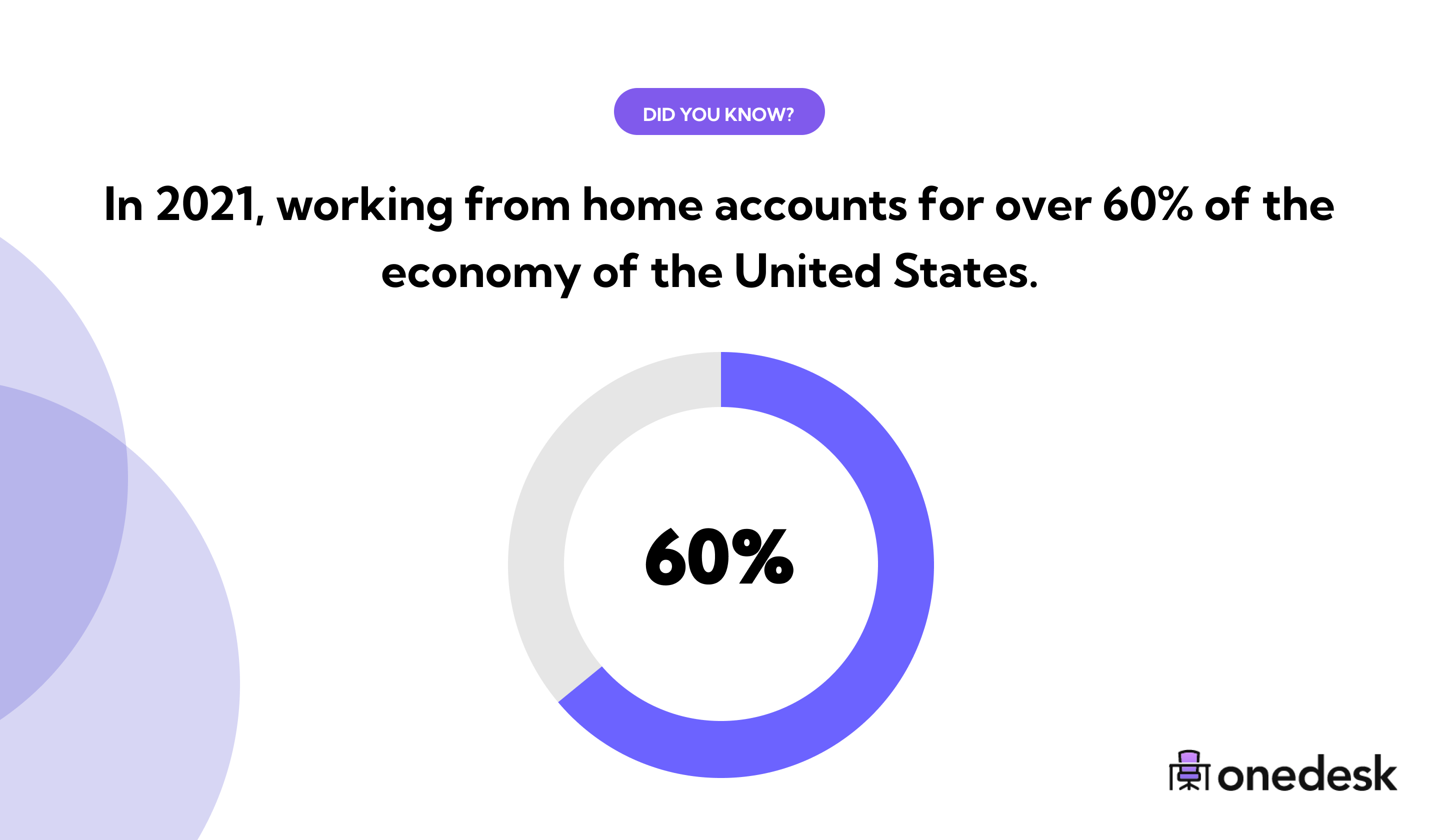 remote working in usa economy