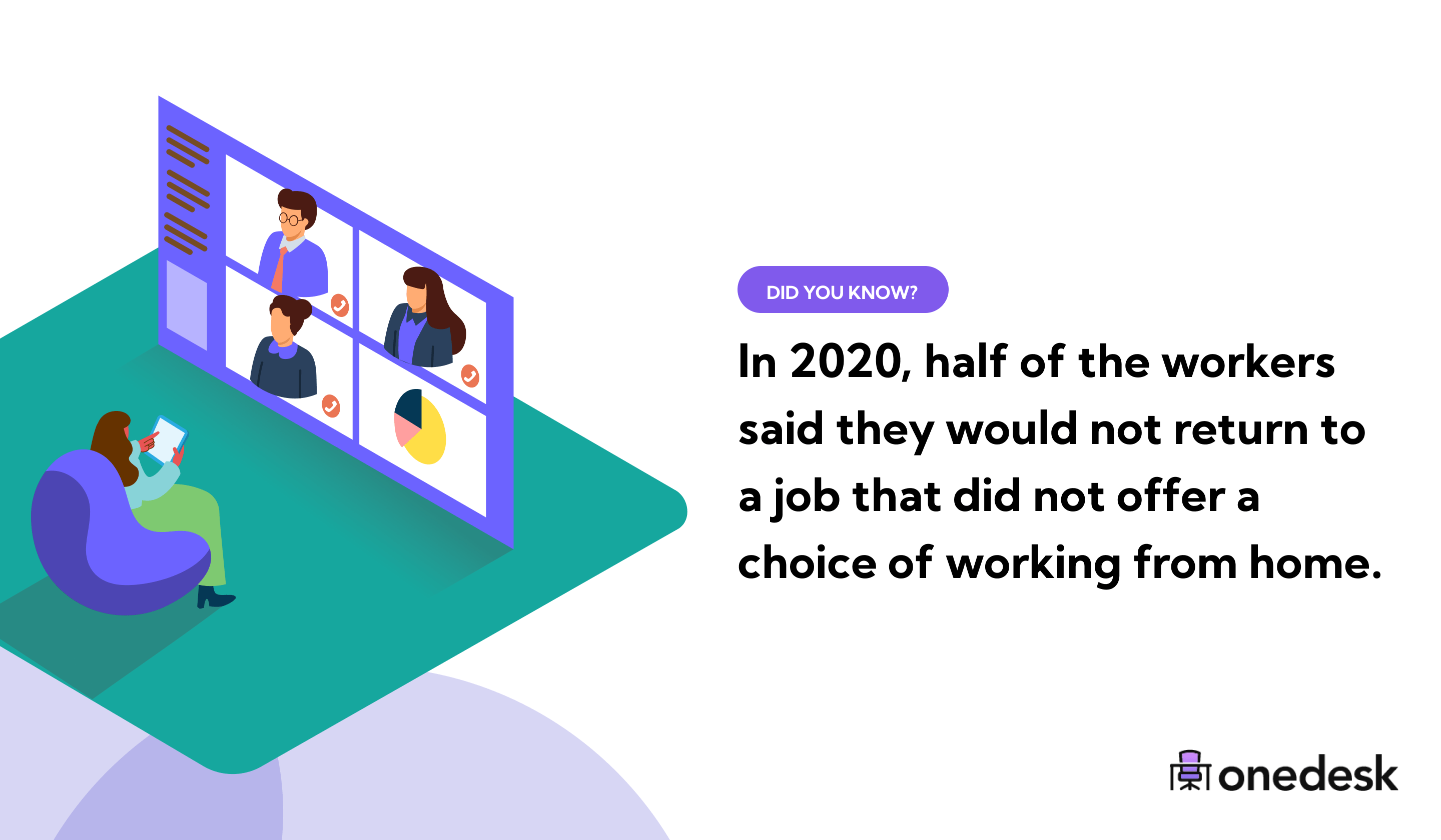 half of remote workers require choice of working from home