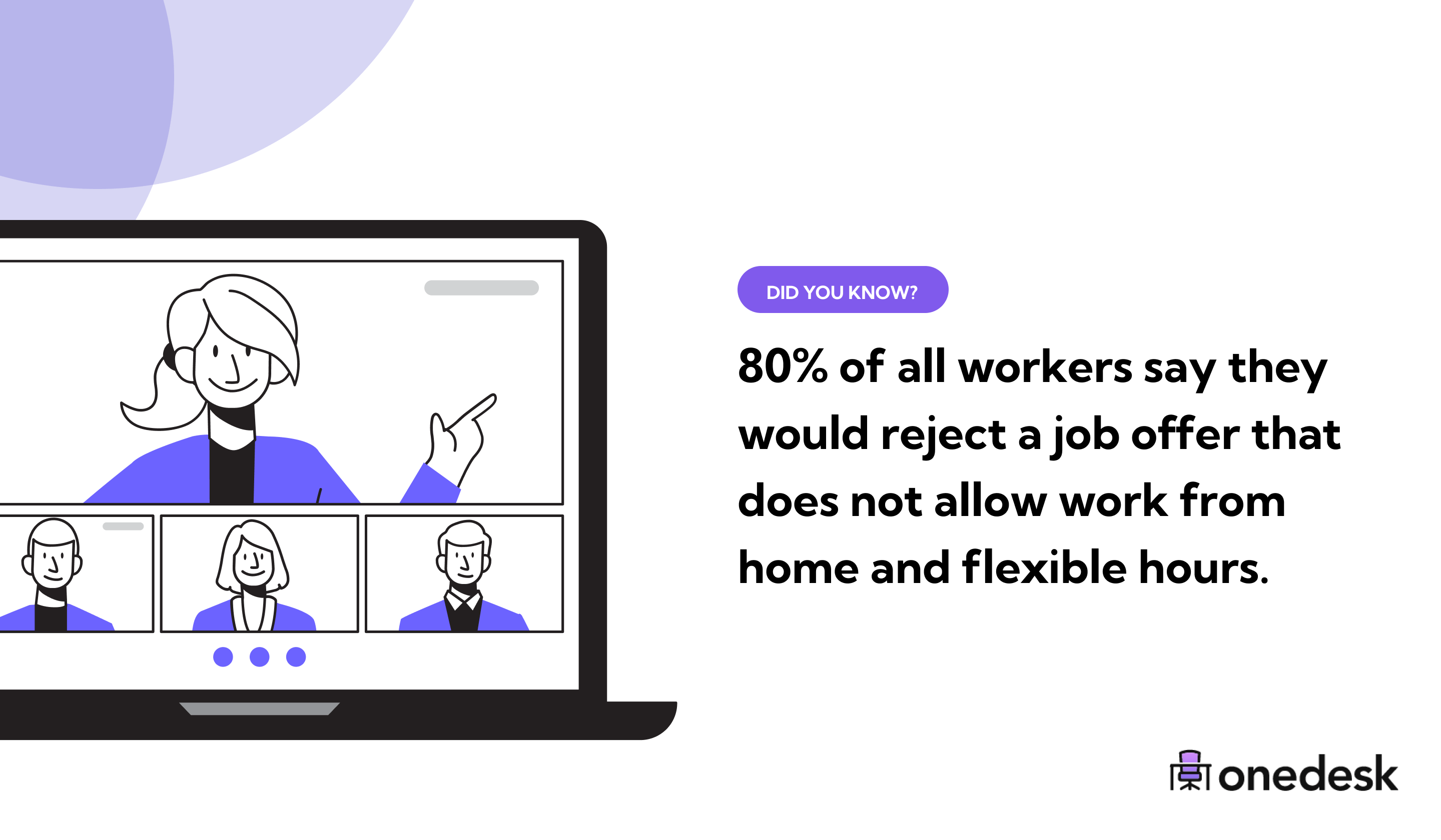 remote workers would reject a job offer that is not flexible