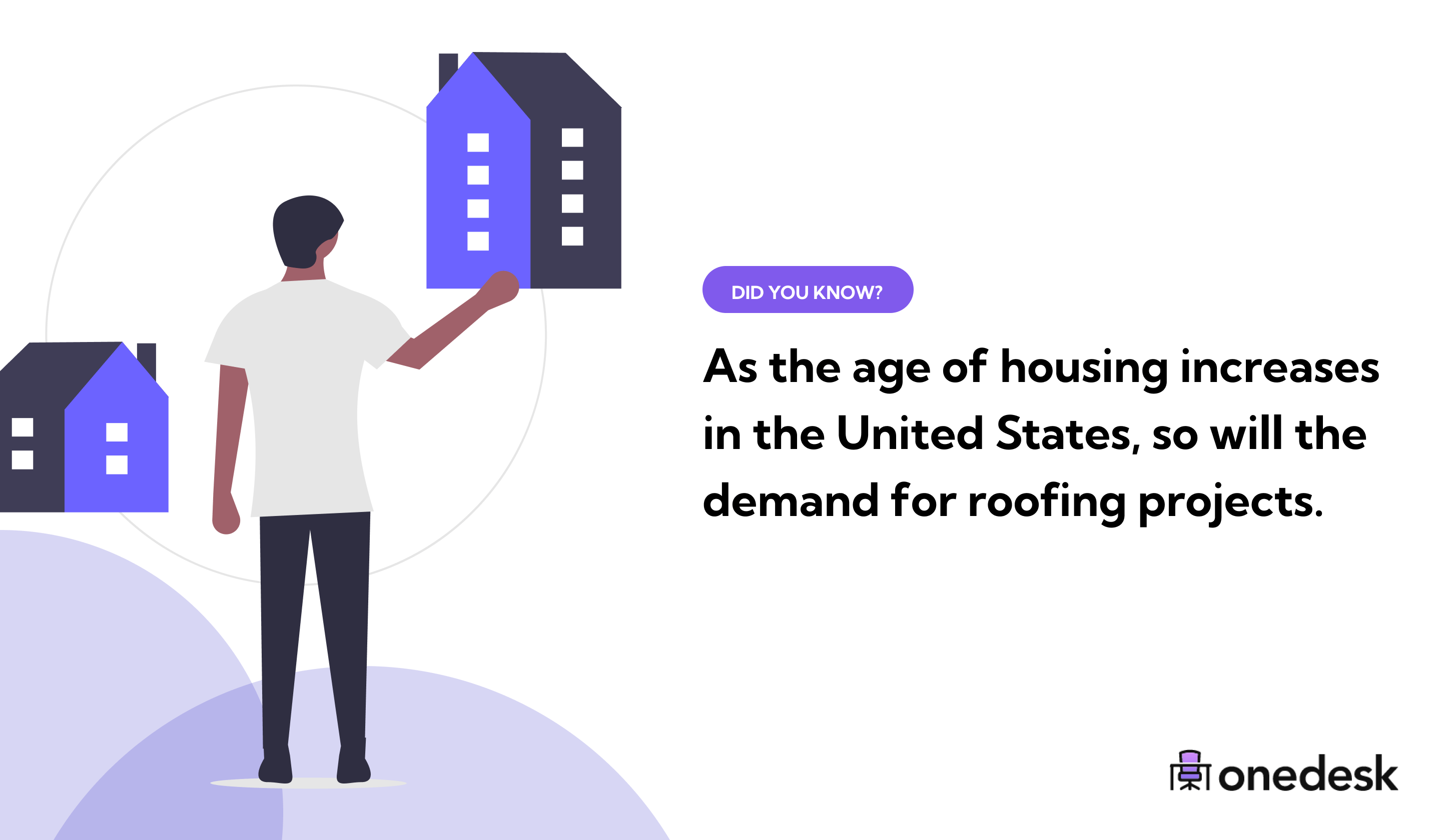 demand for roofing projects in the usa