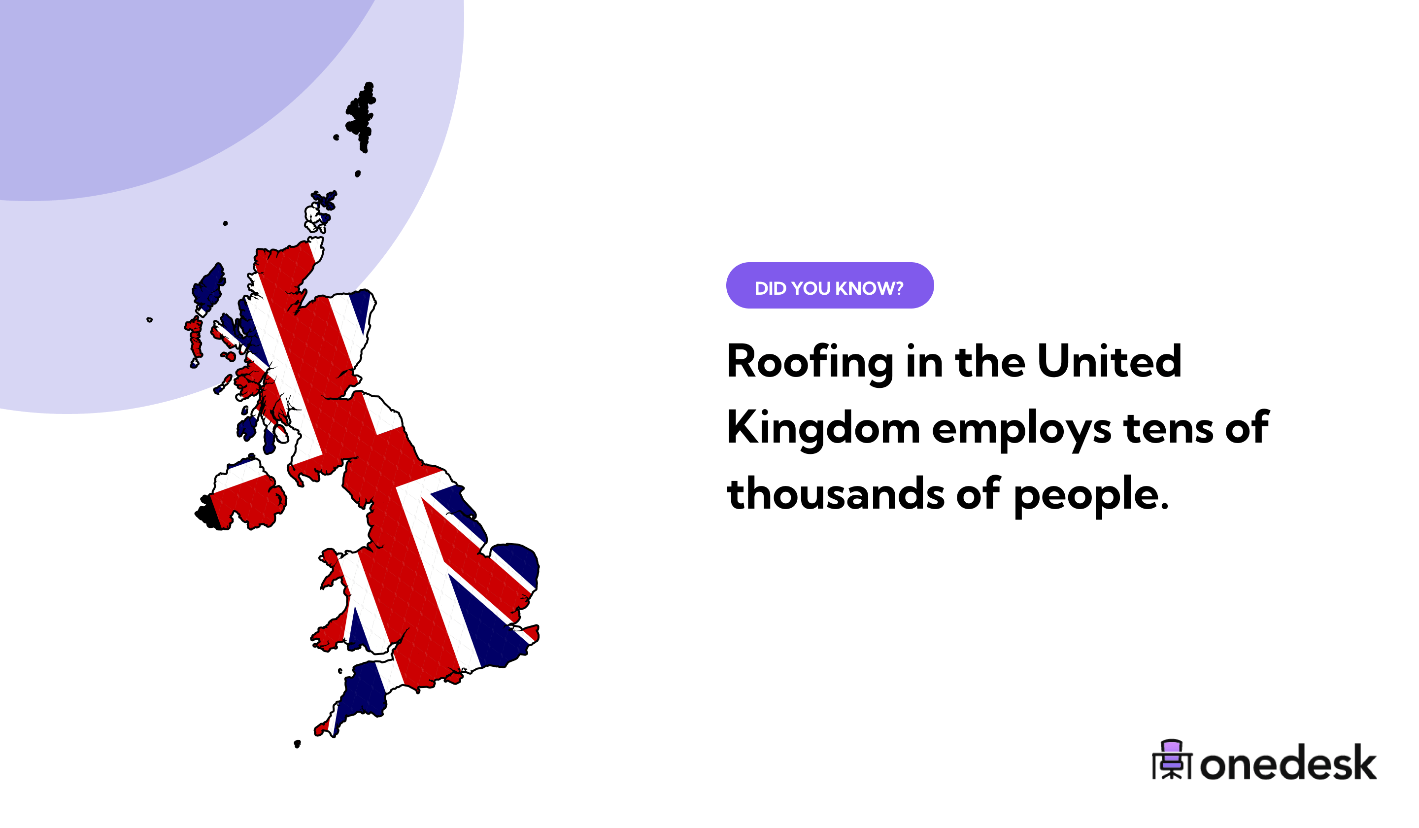 are roofers in demand in the united kingdom
