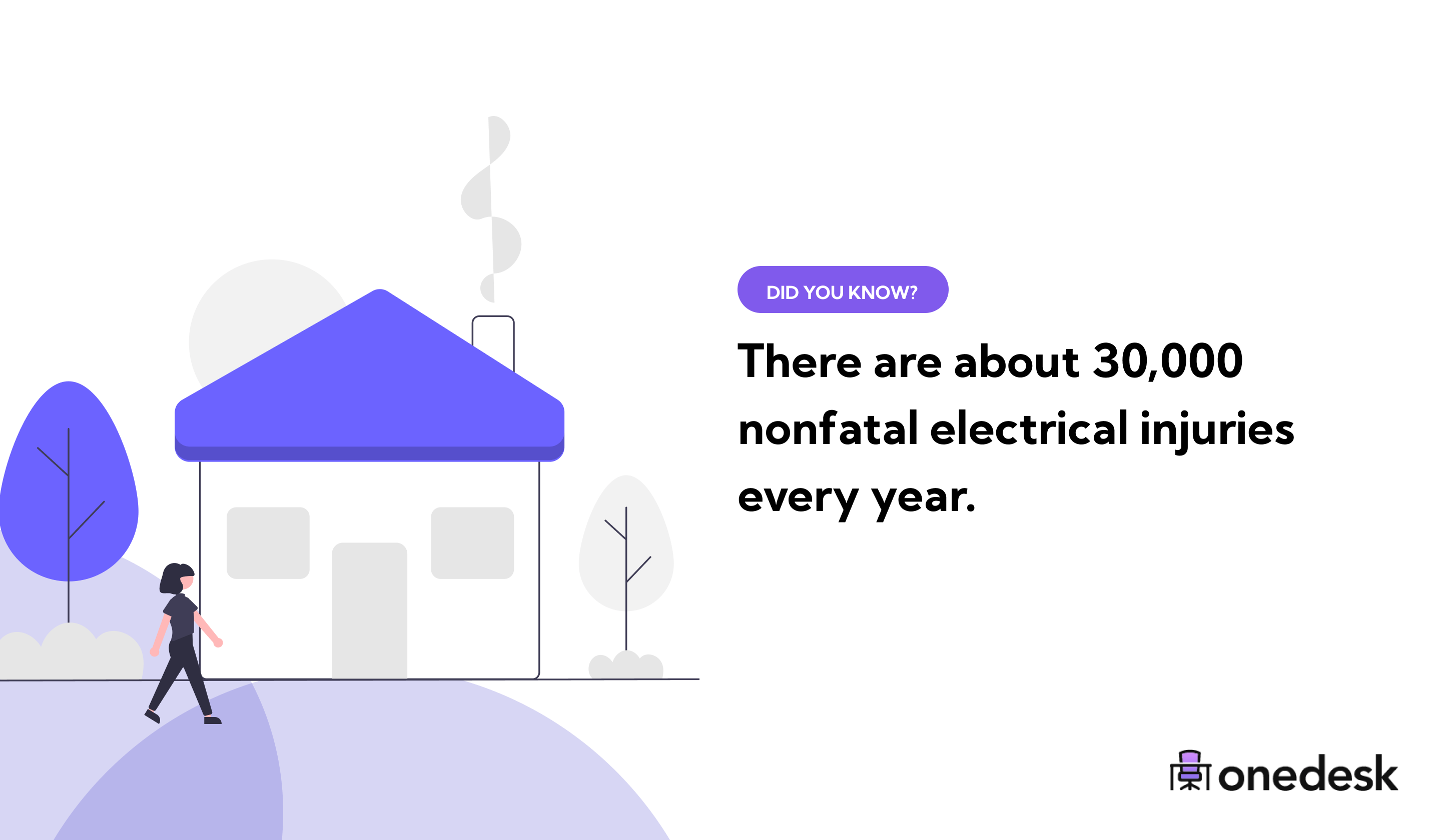 how many nonfatal electrical injuries happen every year