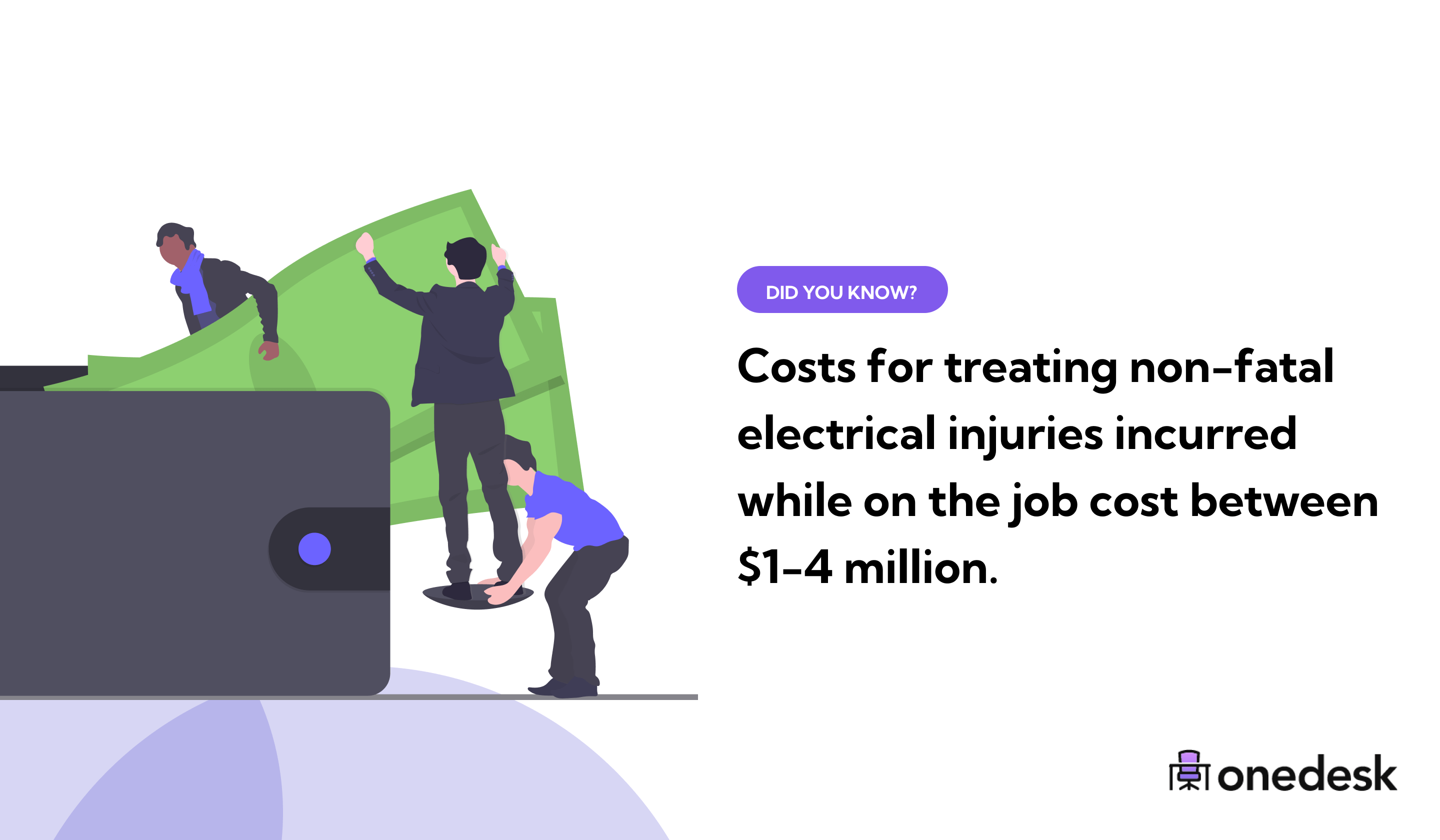 costs for treating non-fatal electrical injuries