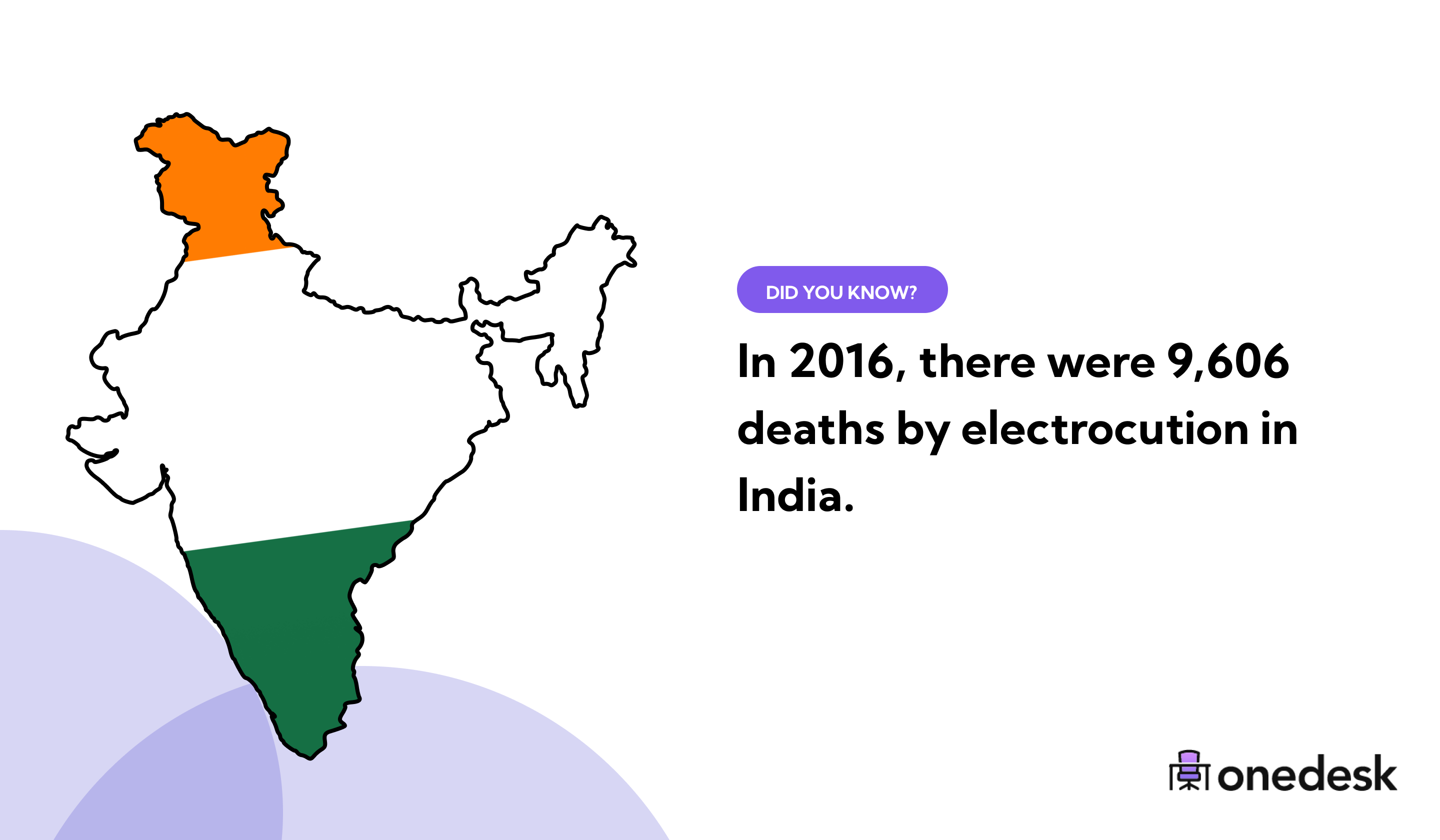 deaths from electrocution in India