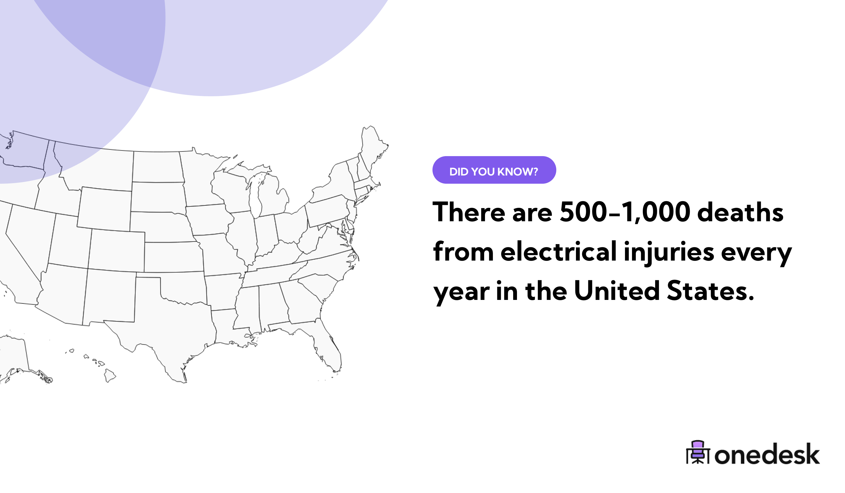 deaths from electrical injuries in the usa every year