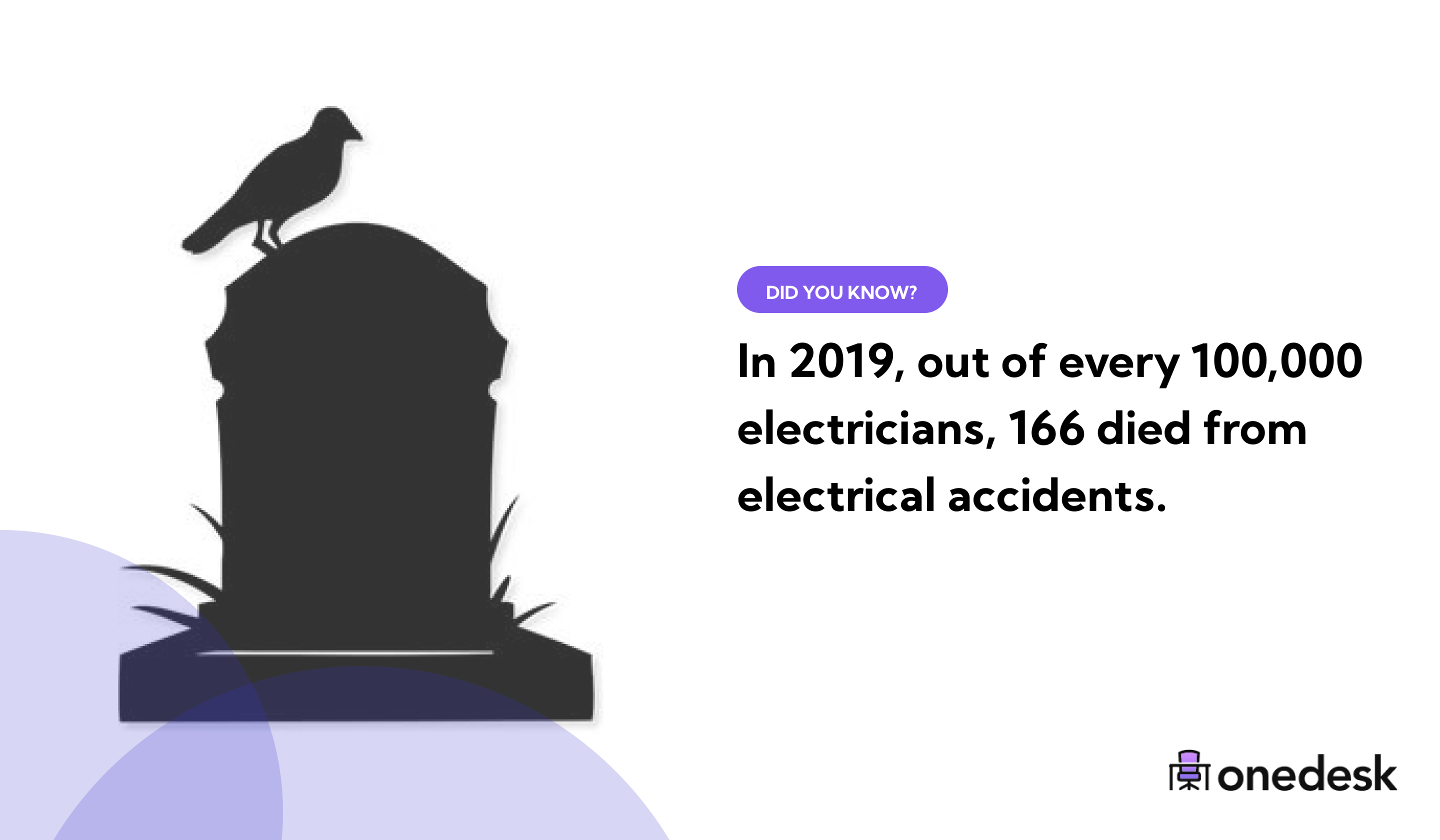 how many electricians die from accidents