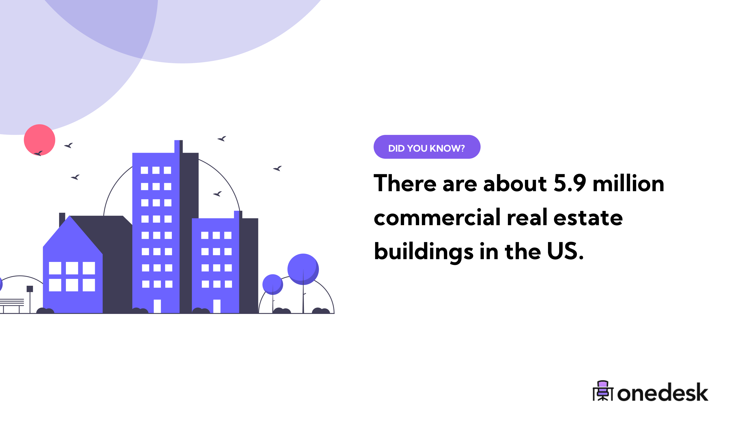 Number of Commercial Buildings in the US