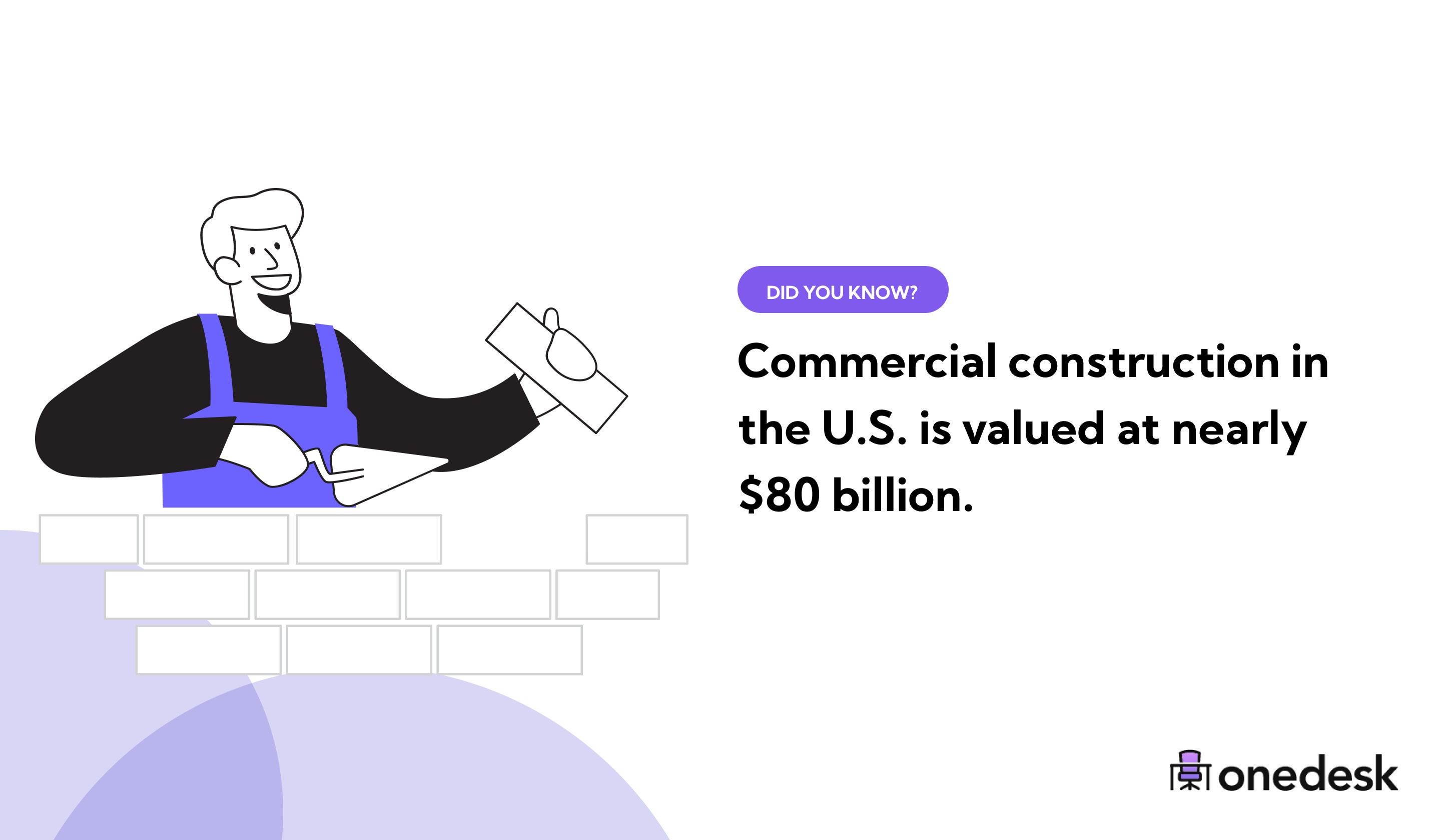 commercial construction is worth $80 billion in usa